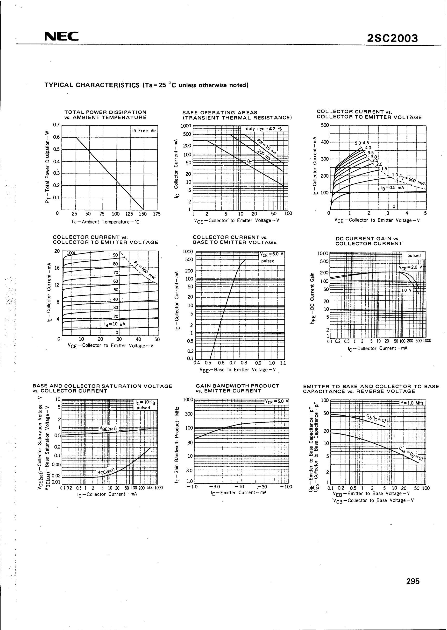 2SC2688's pdf picture 2