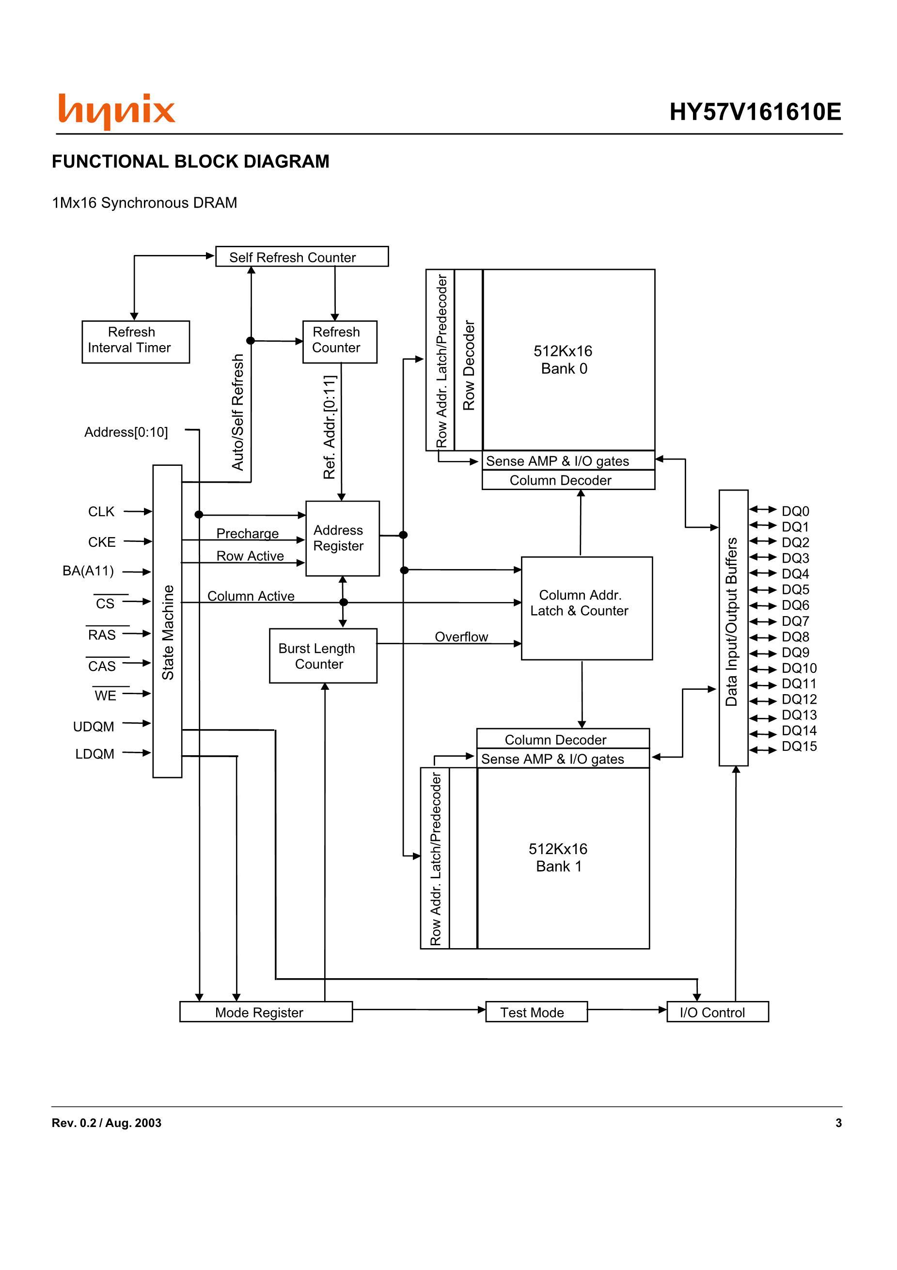 HY57V64162HGF5's pdf picture 3