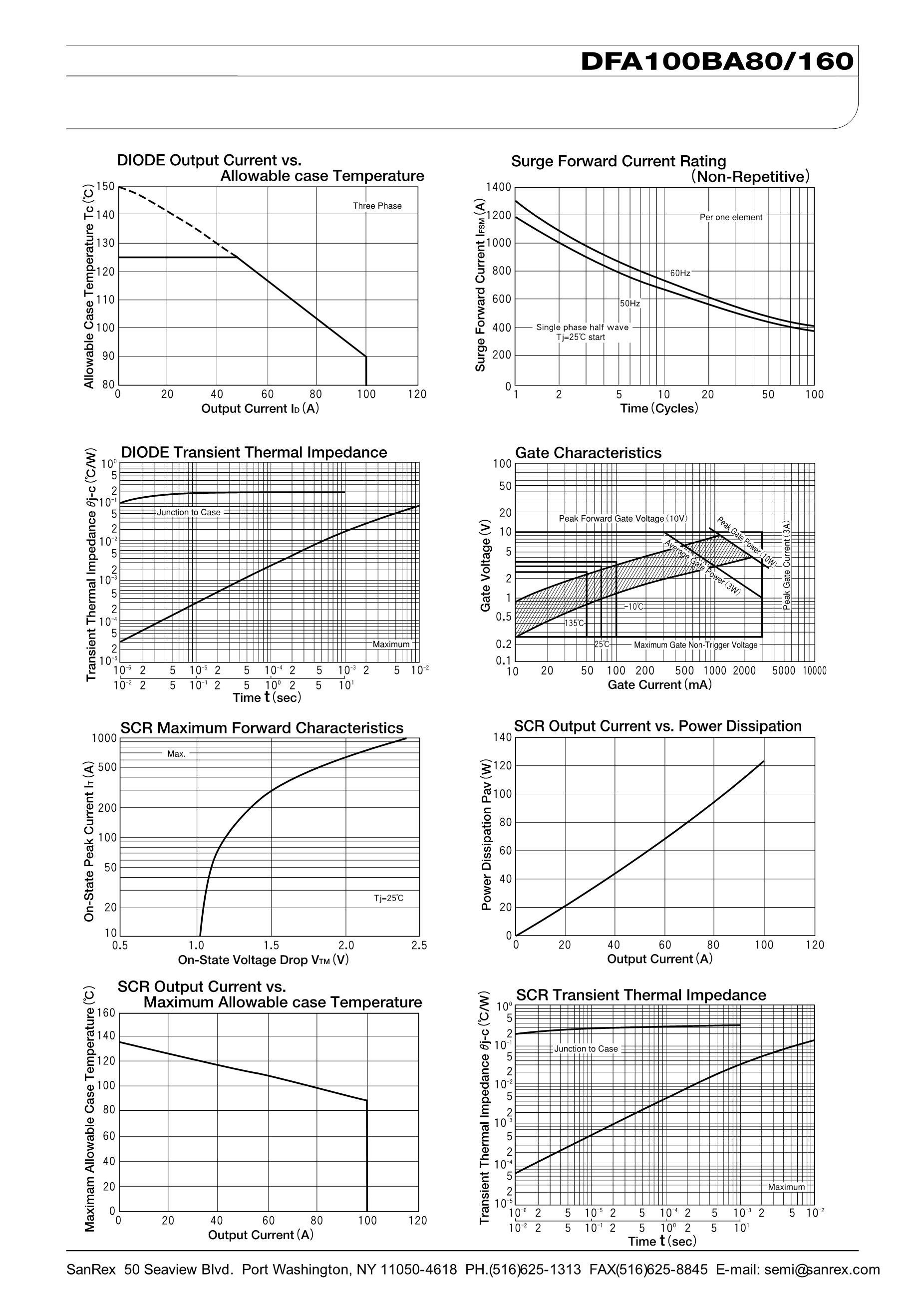 DFA150BA80's pdf picture 3