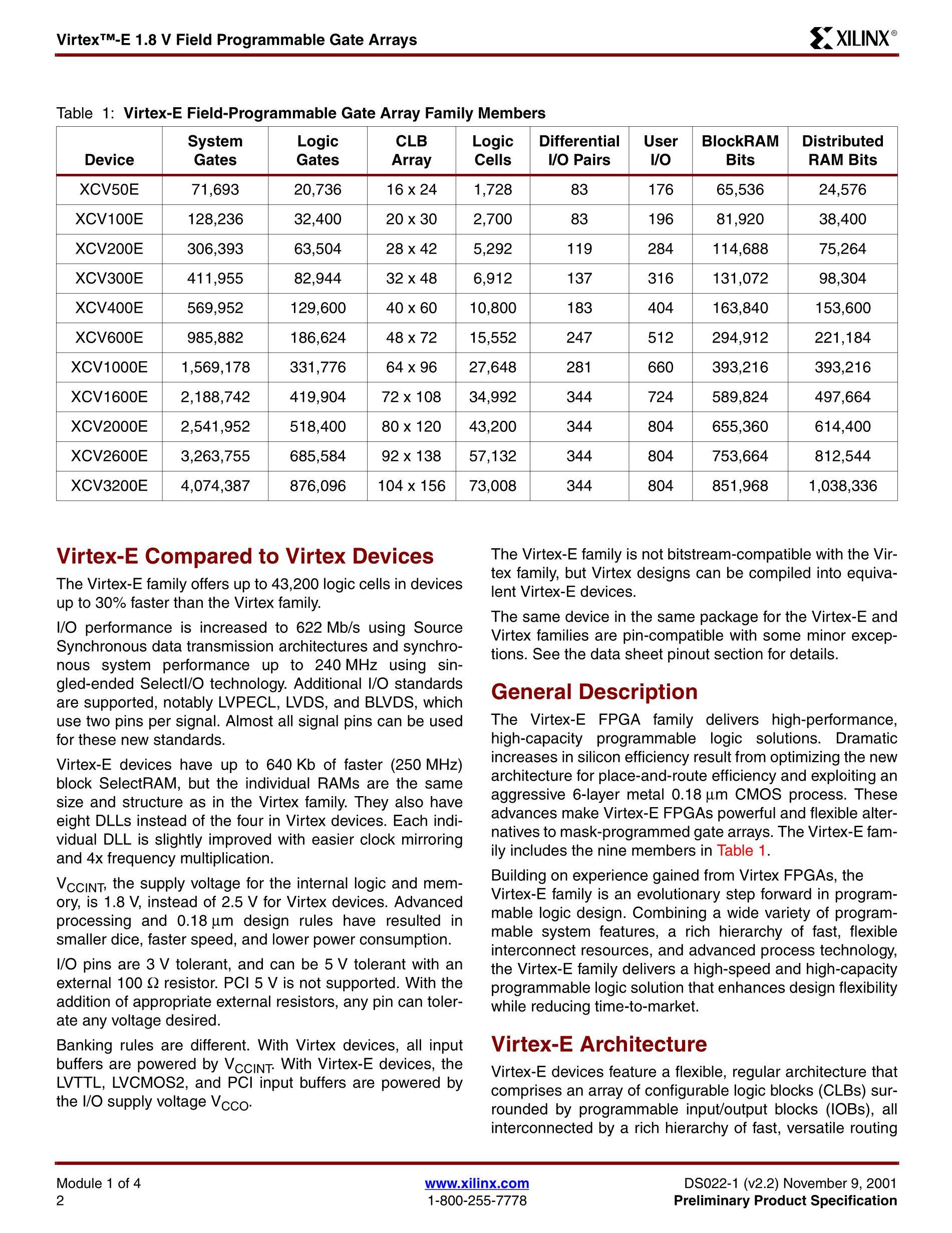 XCV50E-6PQ240C's pdf picture 2