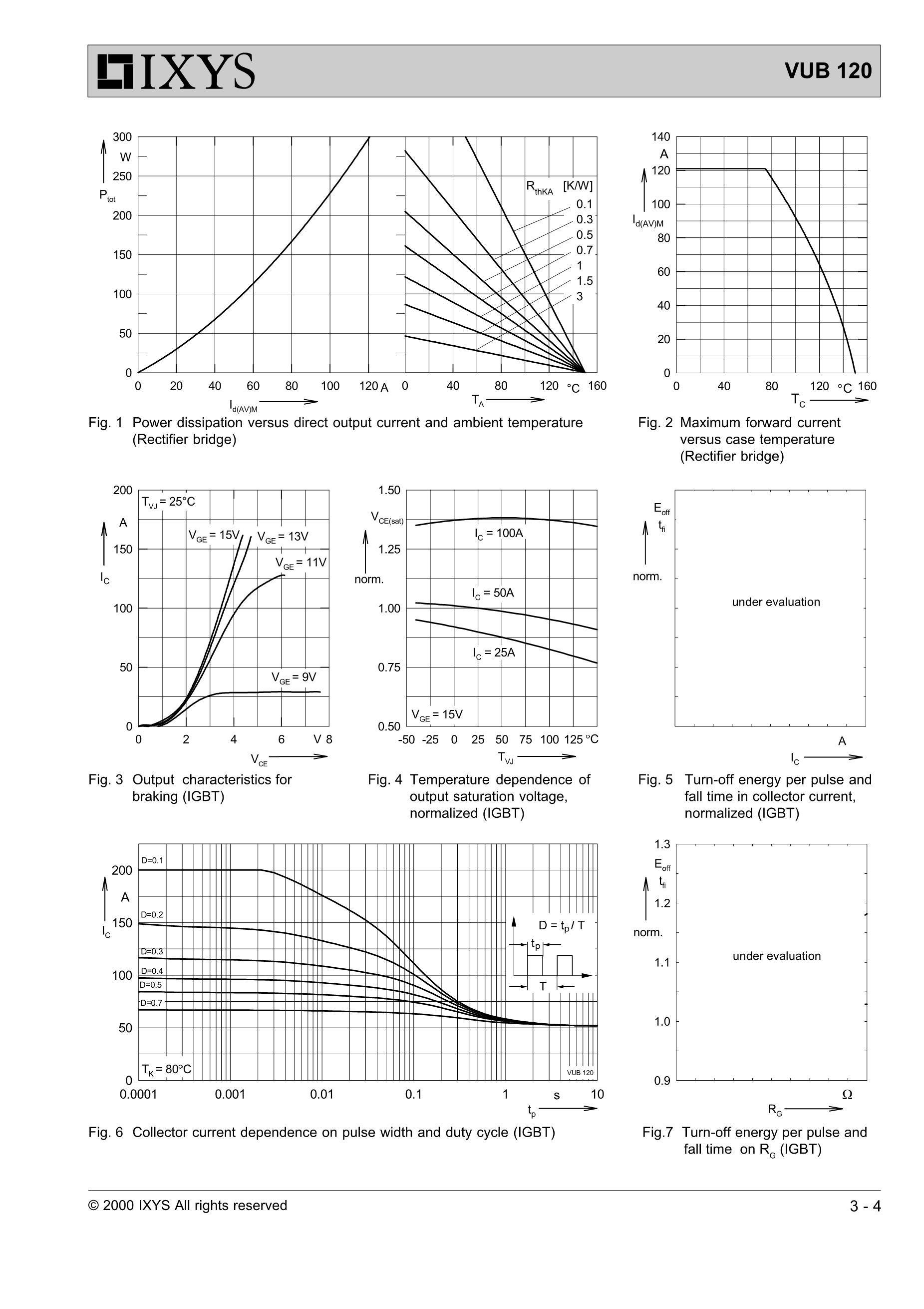 VUB120-16N02's pdf picture 3