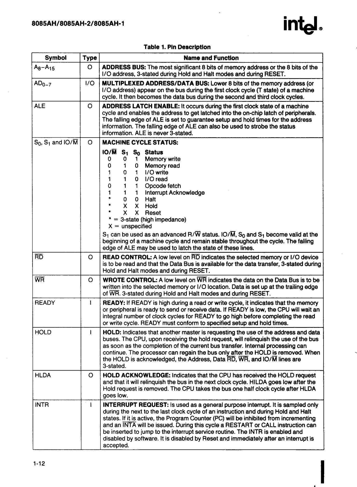 INTEL's pdf picture 2
