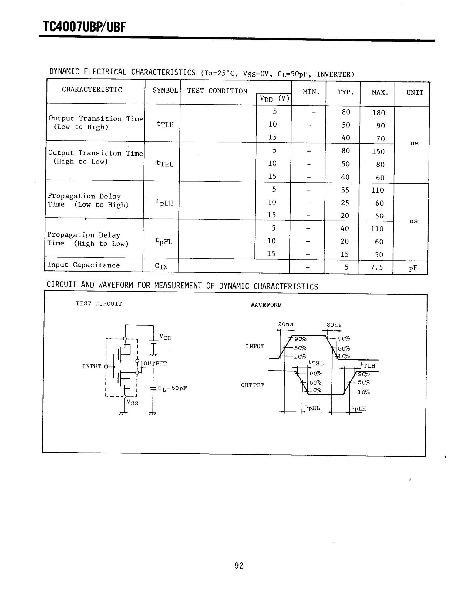 TC4069P's pdf picture 3