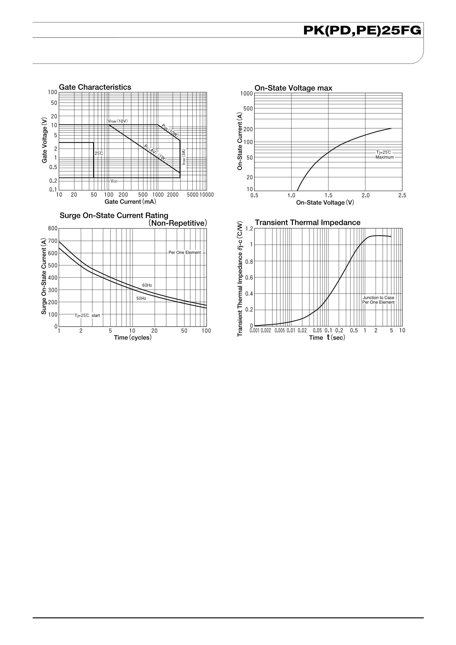 PD25F-80's pdf picture 2