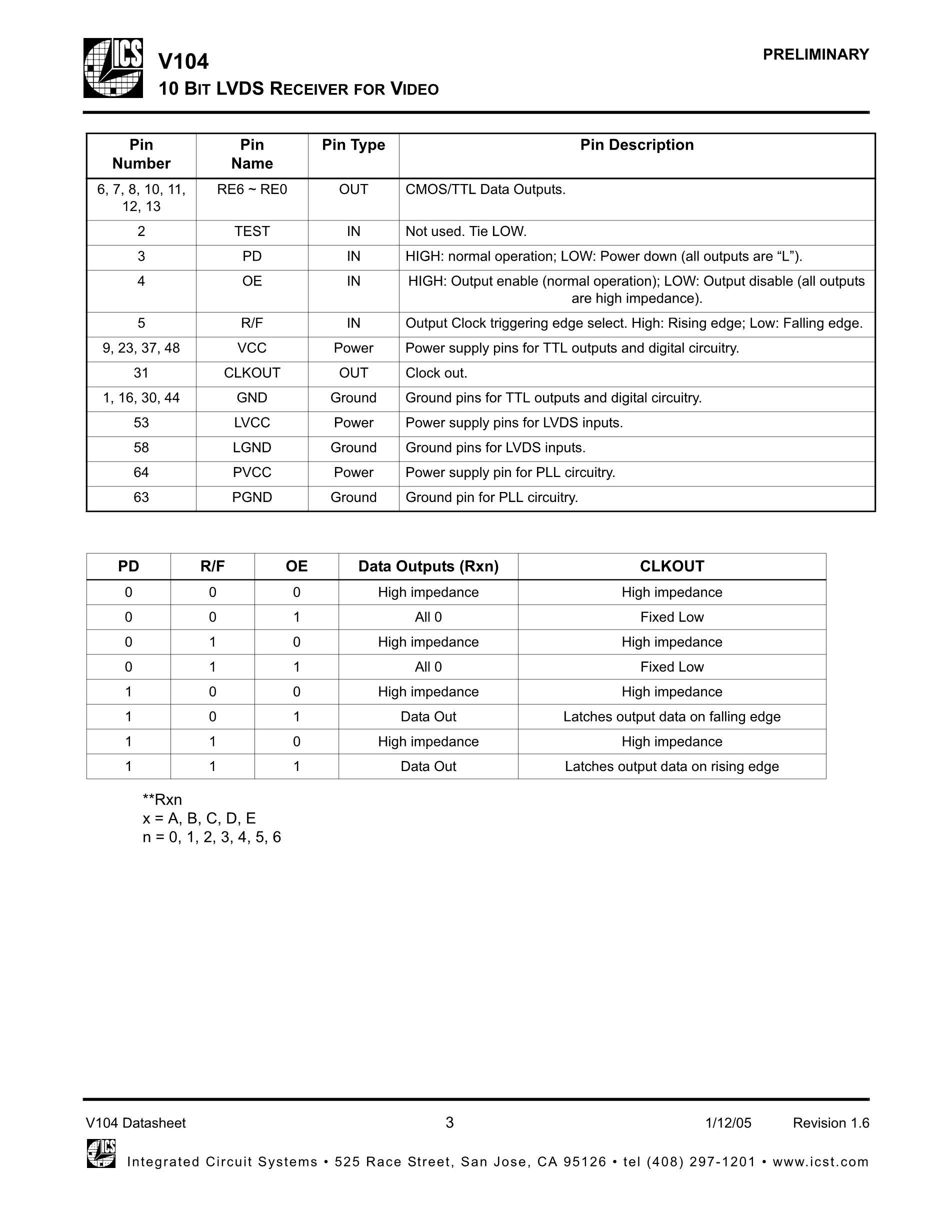 V104YLFT's pdf picture 3