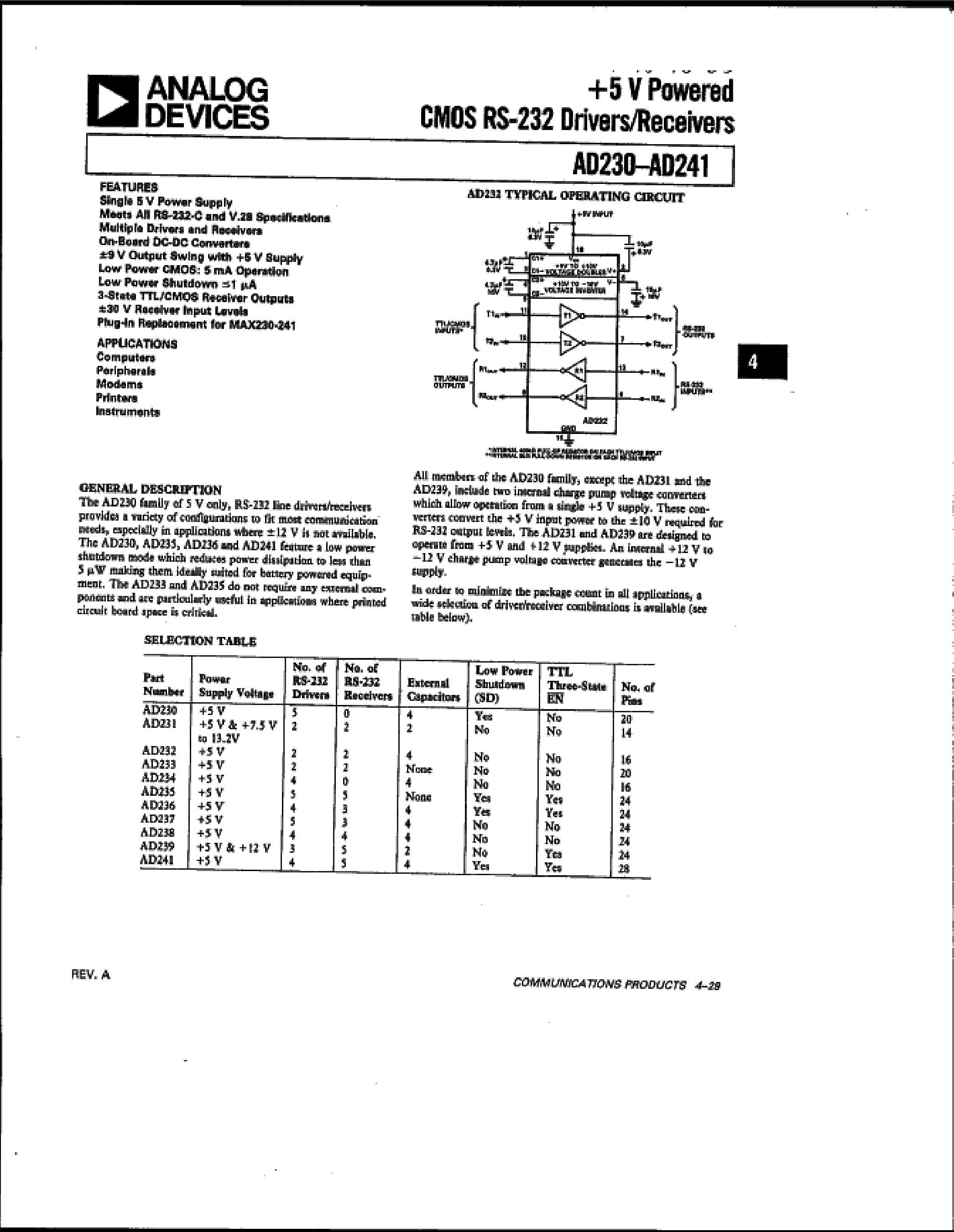 AD236AR's pdf picture 1