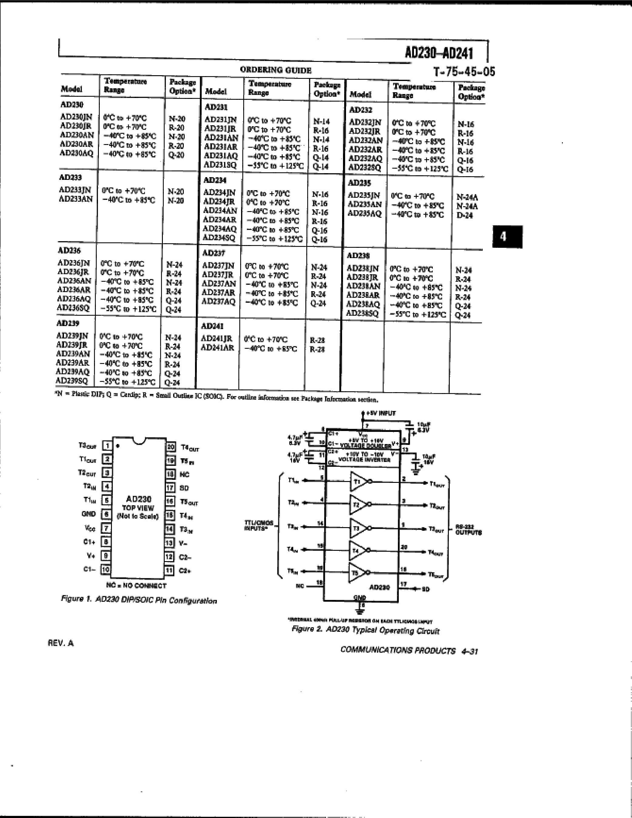AD236AR's pdf picture 3