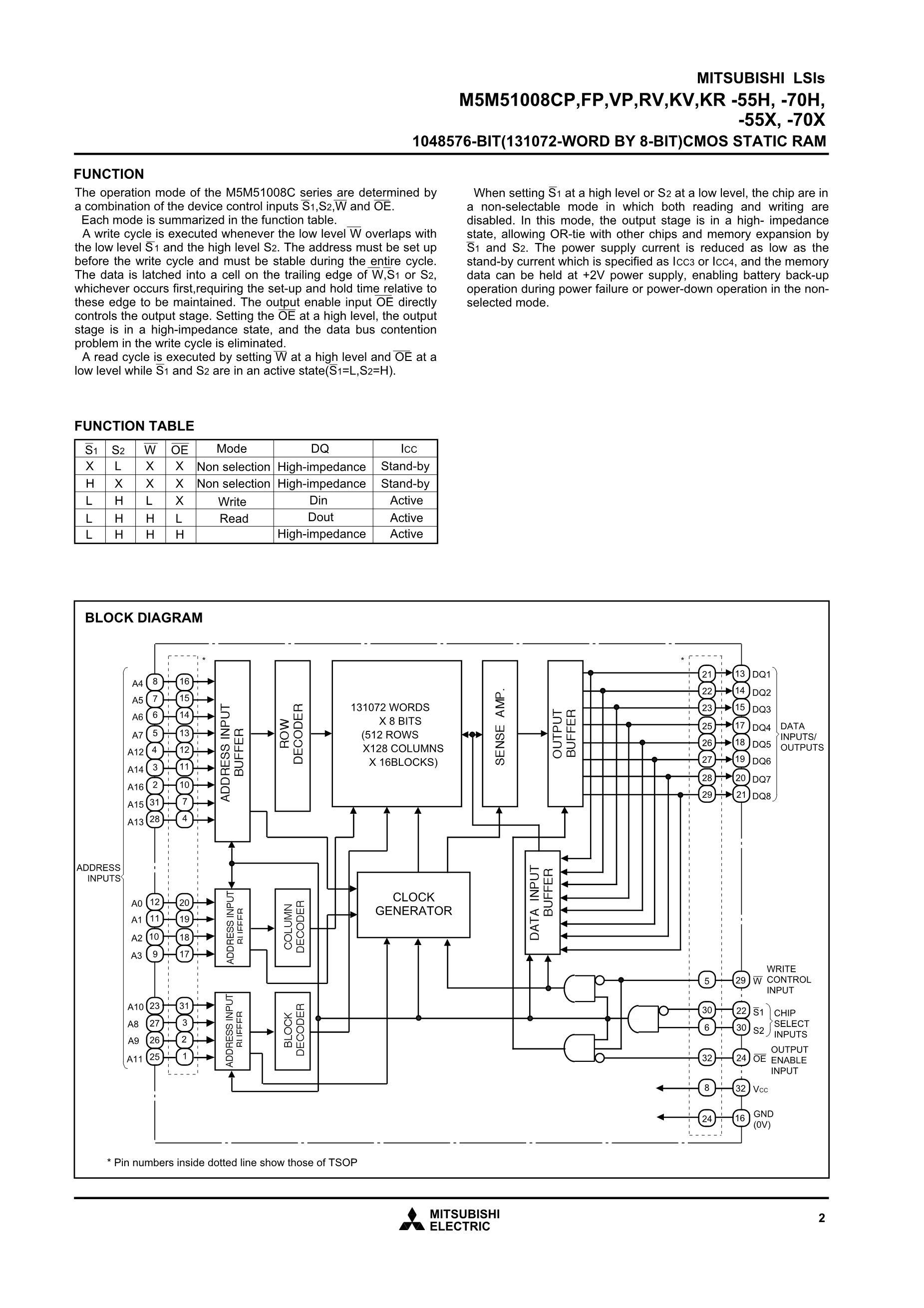 M5M54R08AJ-12's pdf picture 2
