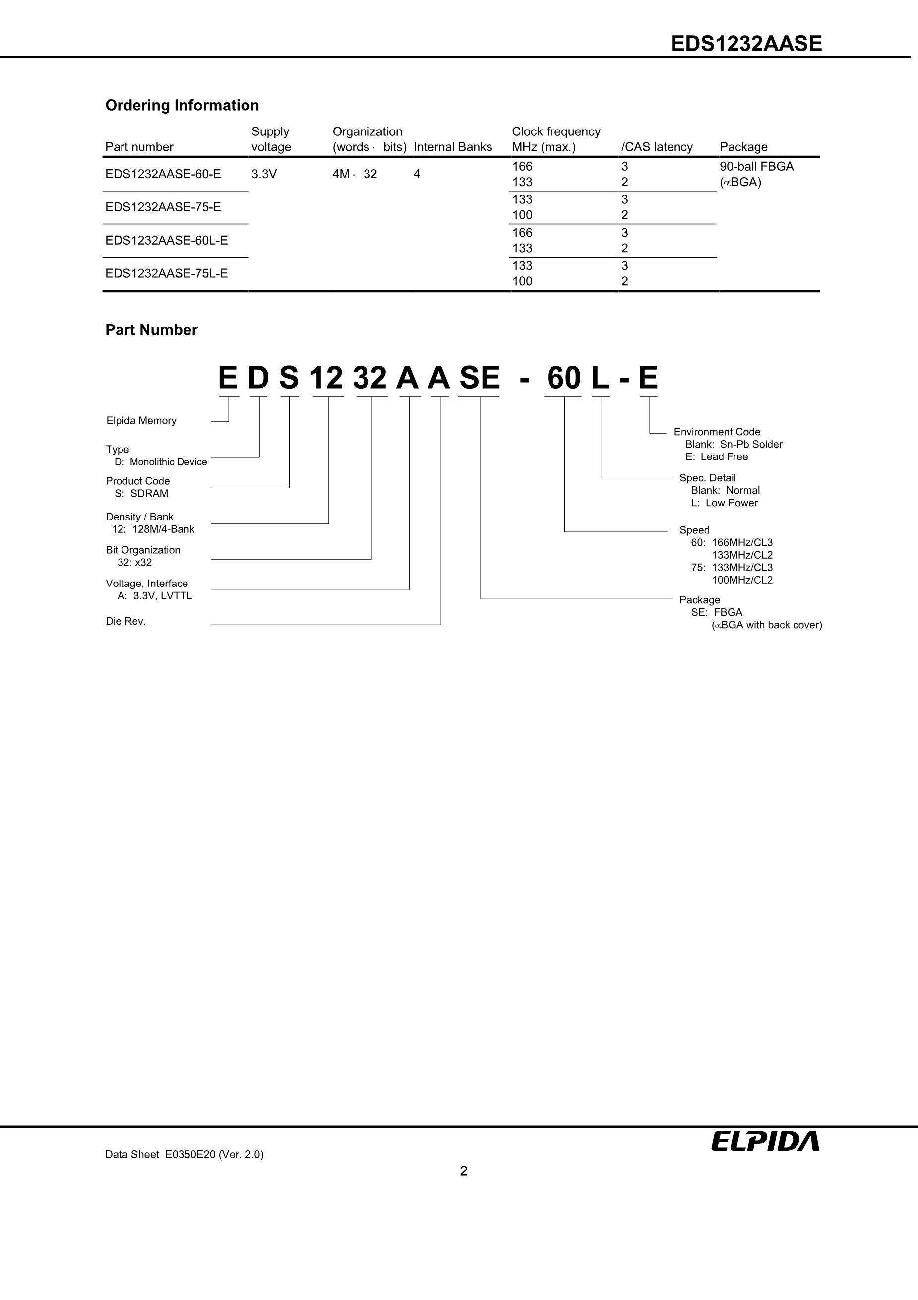 EDS1232AHTA-75-'s pdf picture 2