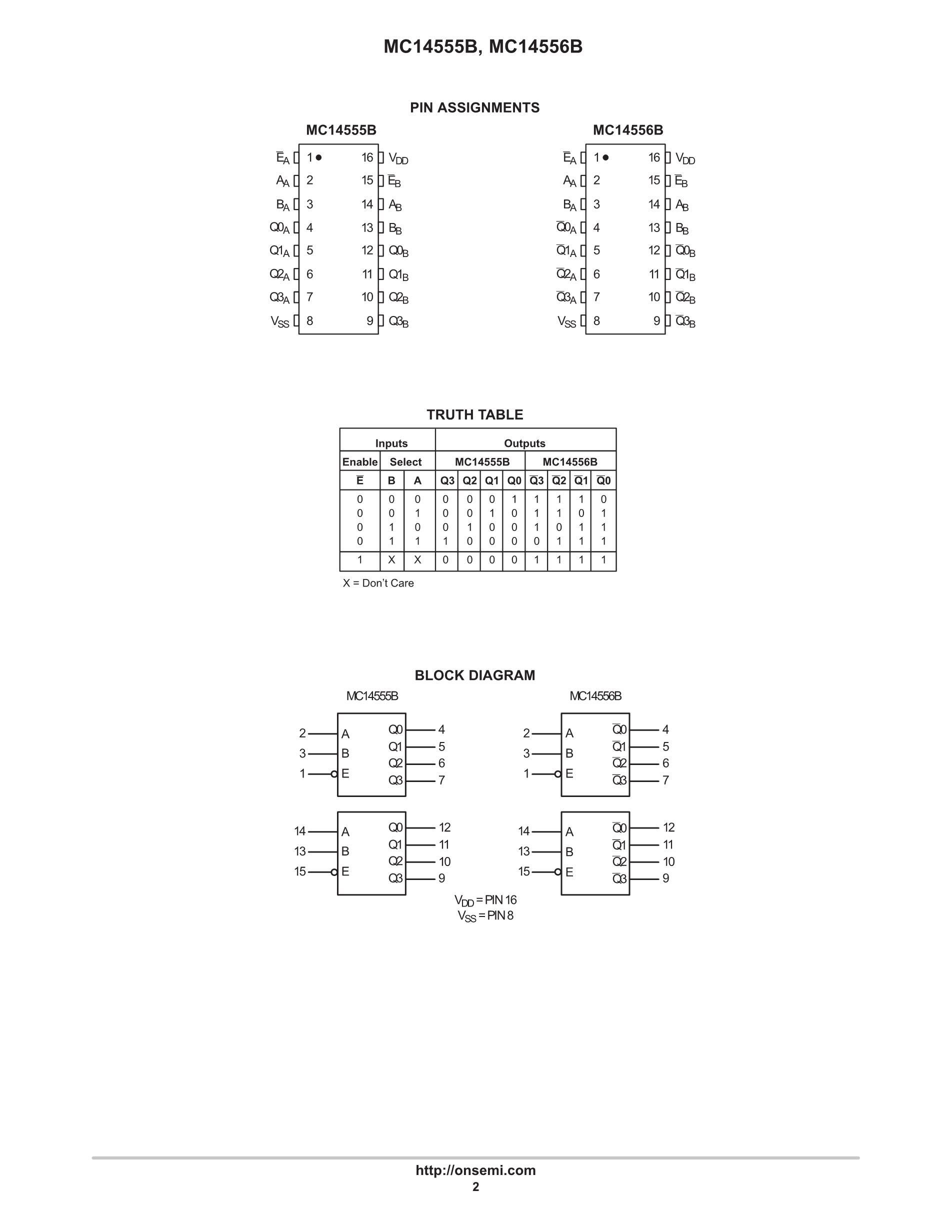 MC14555BCP's pdf picture 2