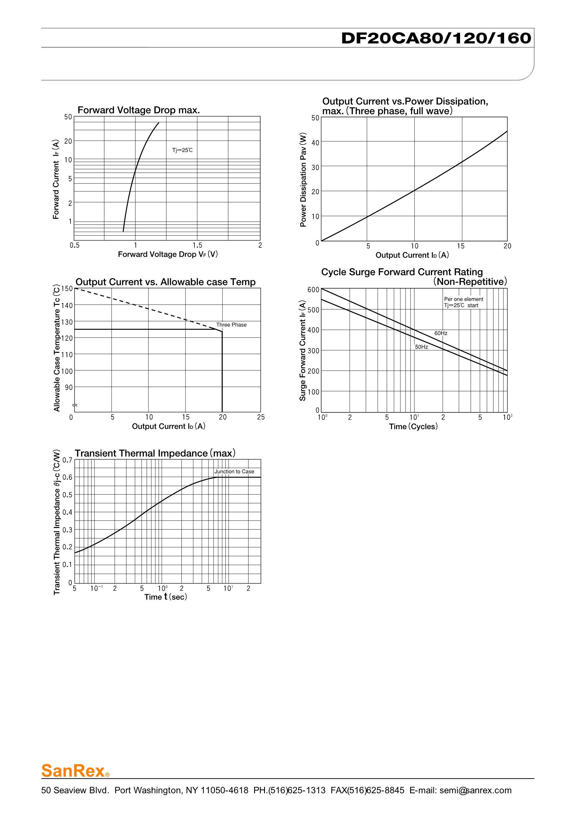 DF200FA80's pdf picture 2