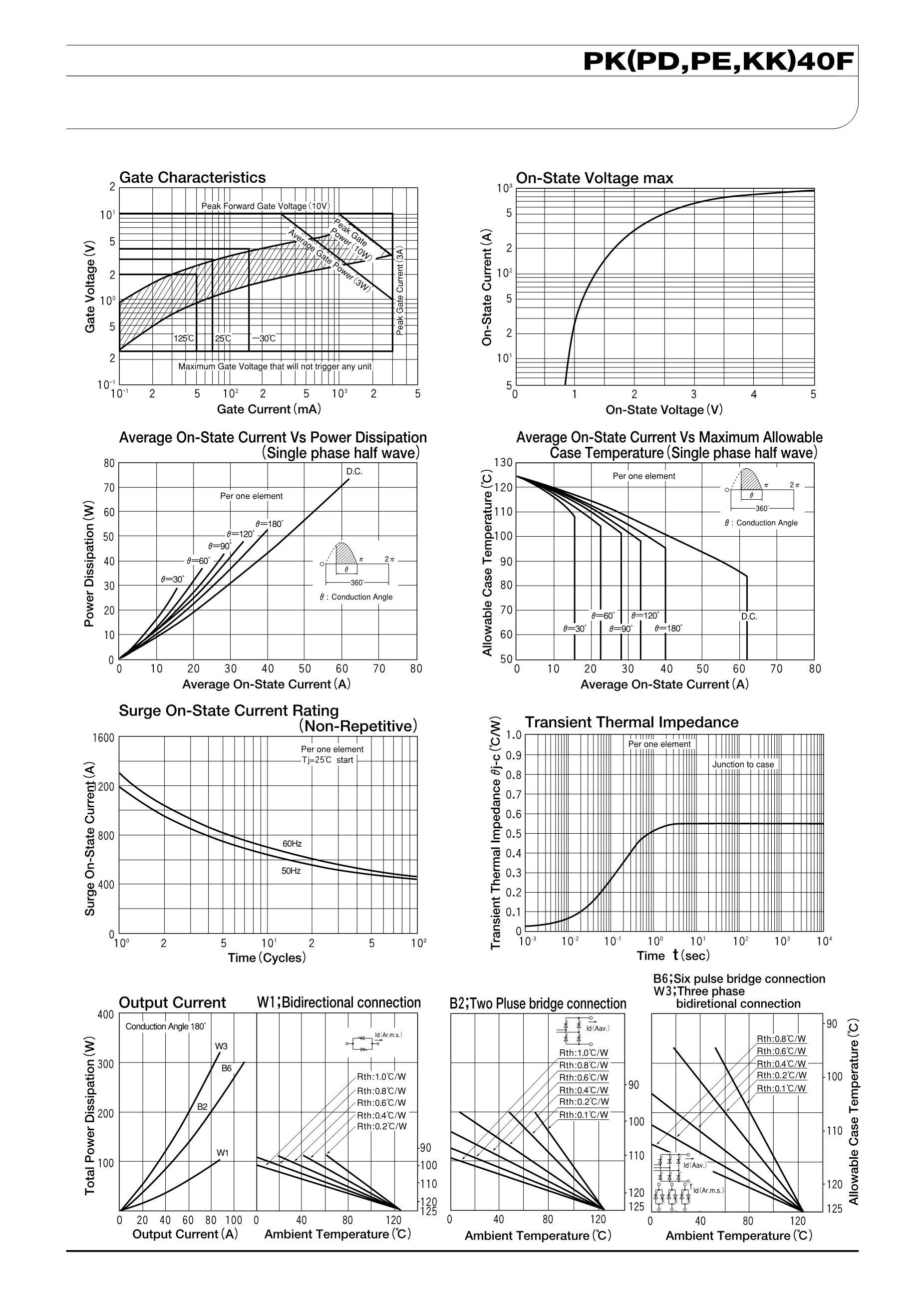 PK40FG120's pdf picture 2