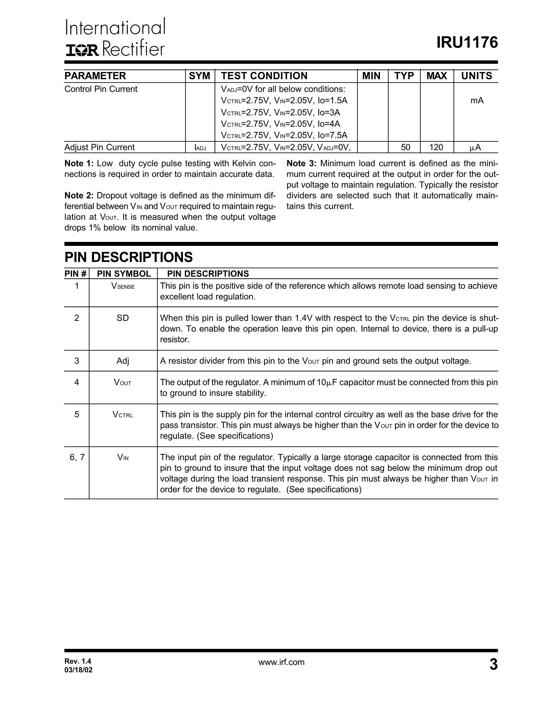 IRU1175CM's pdf picture 3