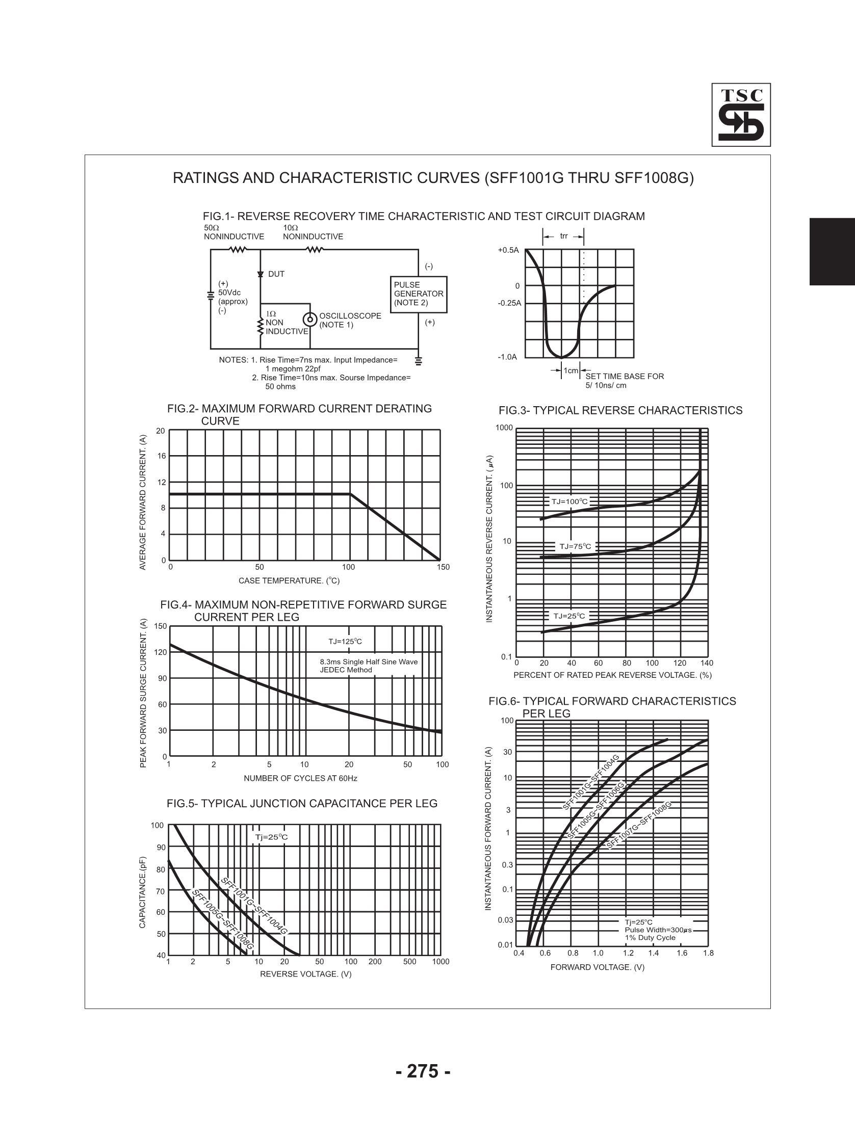 10060-545's pdf picture 2