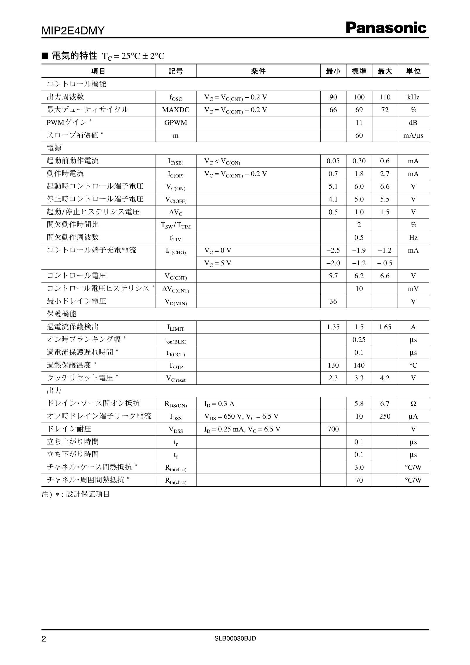 MIP290's pdf picture 2