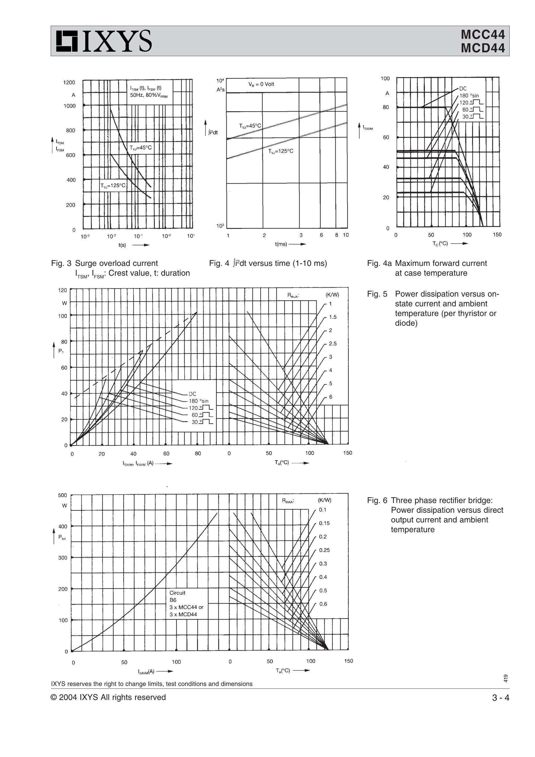 MCC44-14i01 B's pdf picture 3