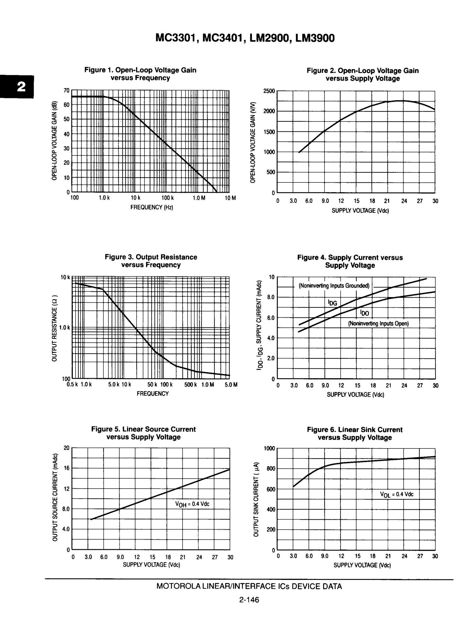 MC33368D's pdf picture 3