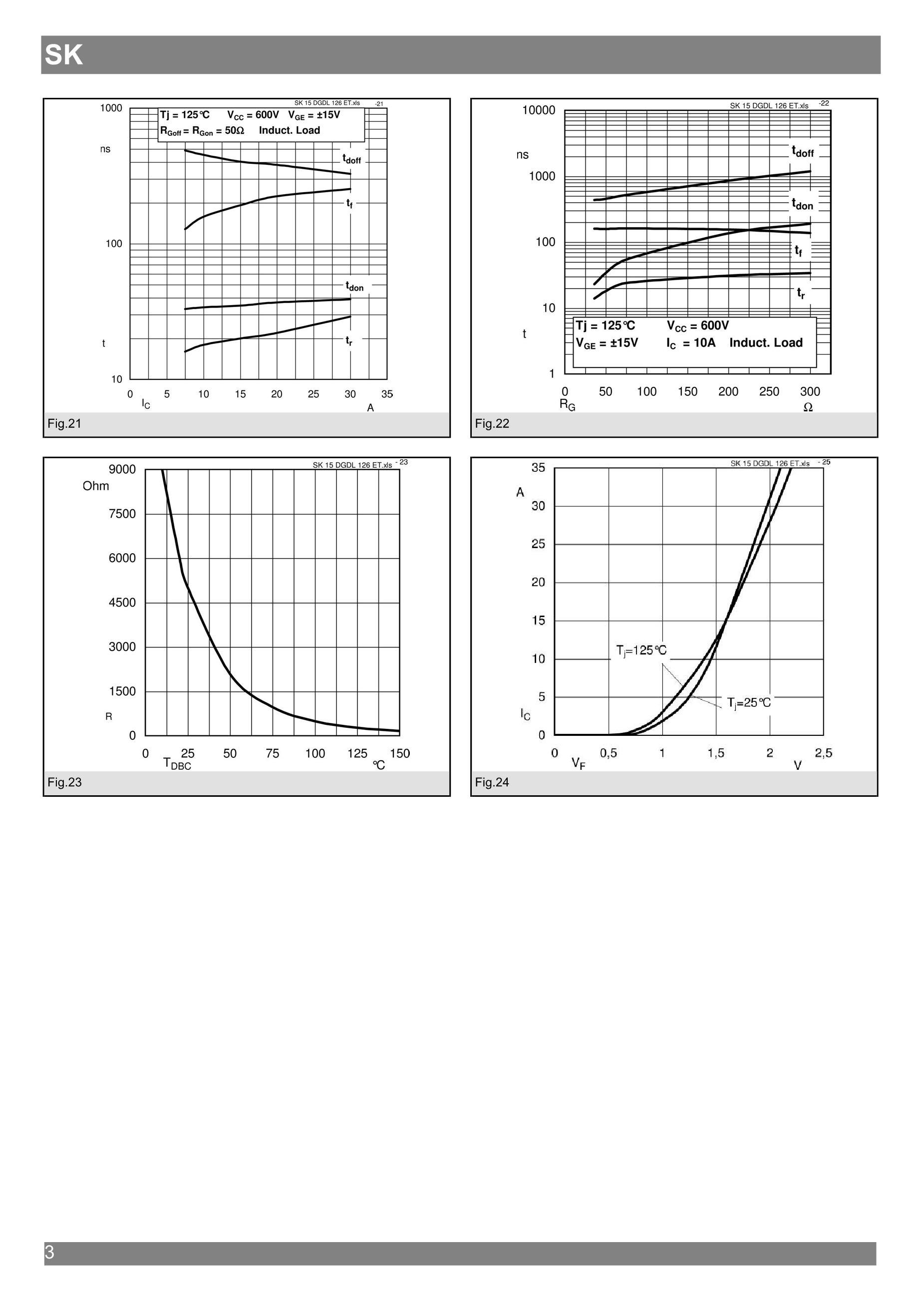 SK150DB100D's pdf picture 3