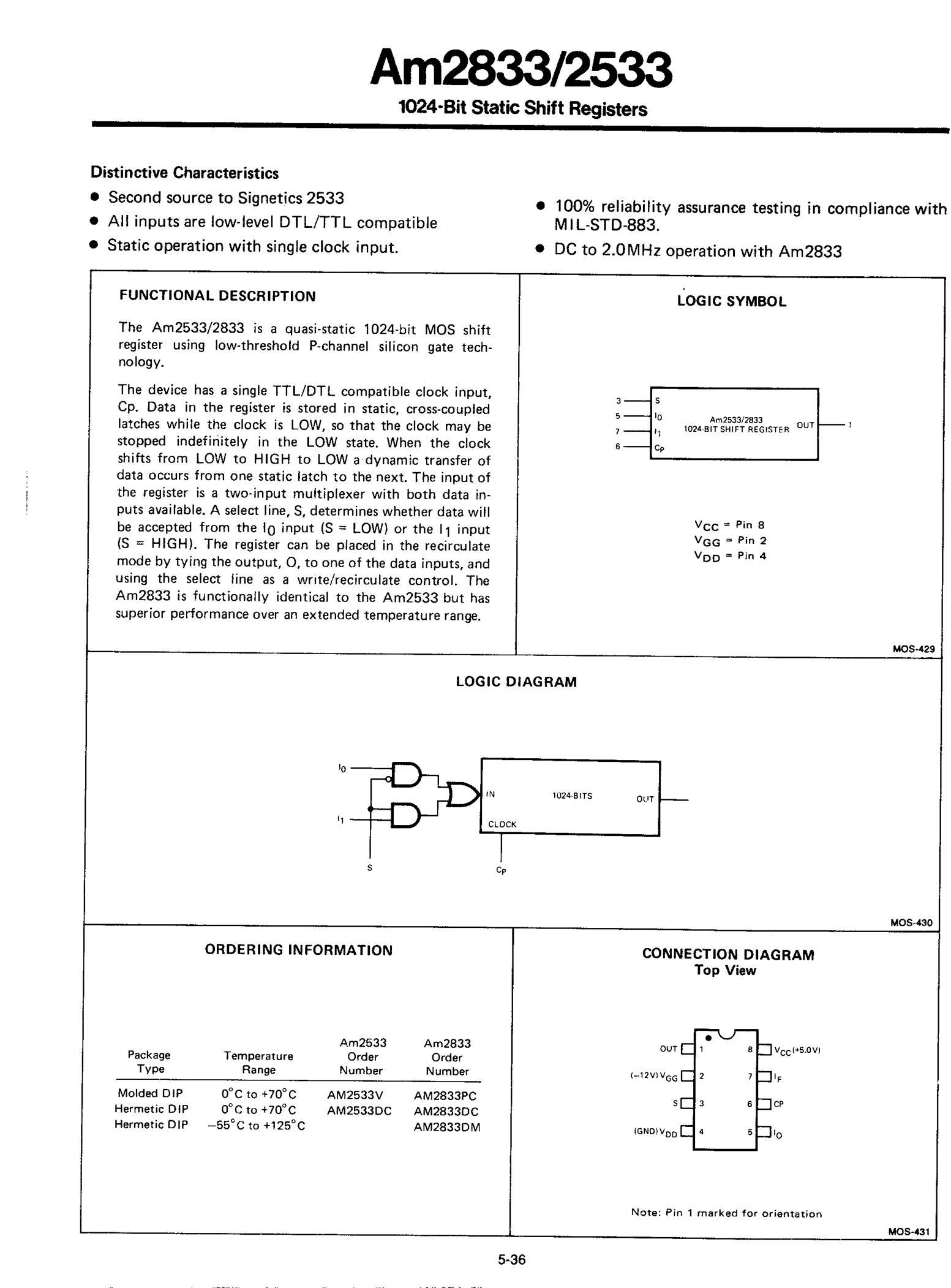 AM28F020A's pdf picture 1