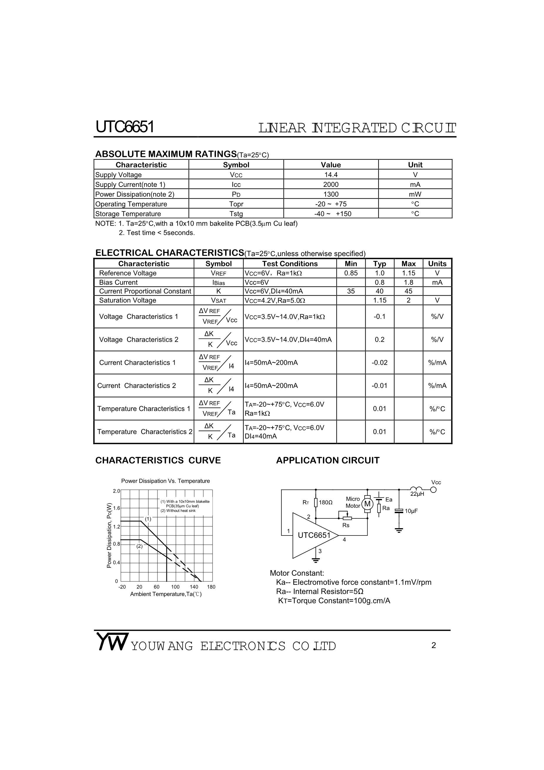 UTC(Unisonic Tech) 79D12AL-TN3-R's pdf picture 2