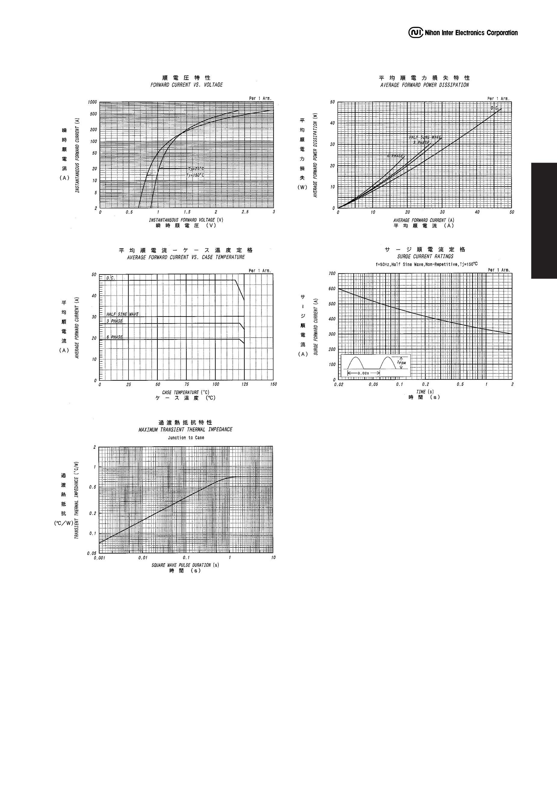PC30F8's pdf picture 3