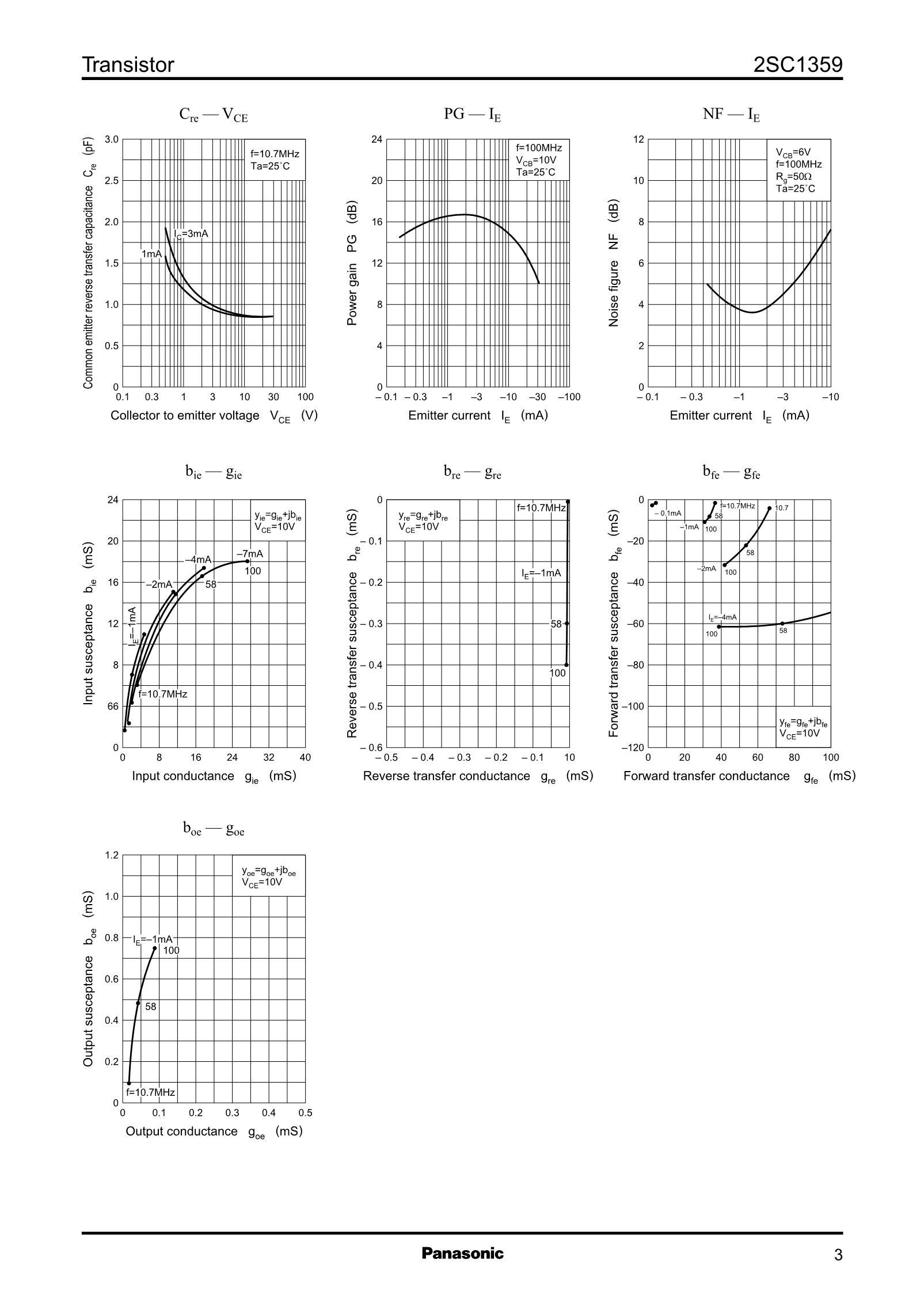 2SC1623/L7's pdf picture 3