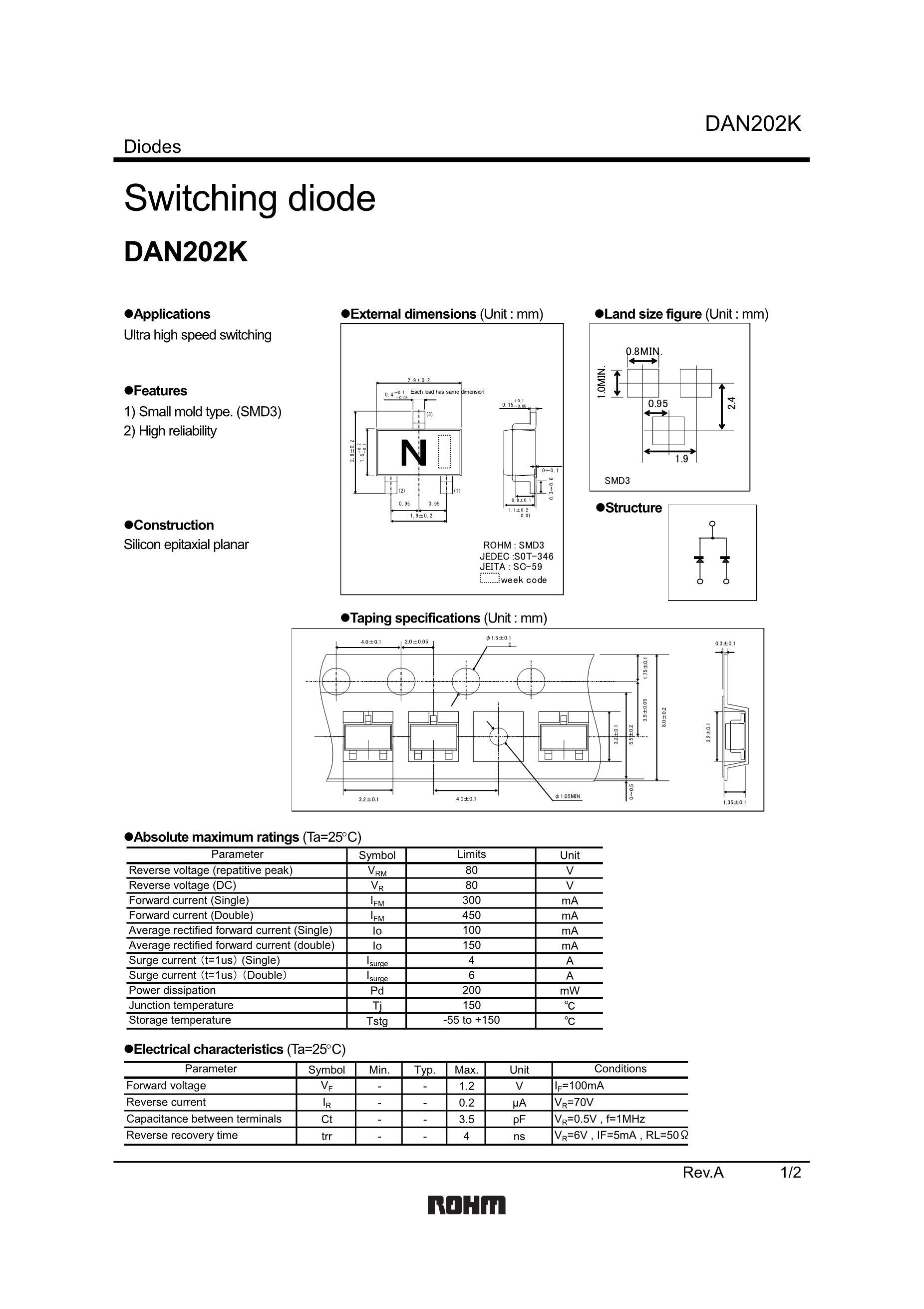 DAN209S's pdf picture 1