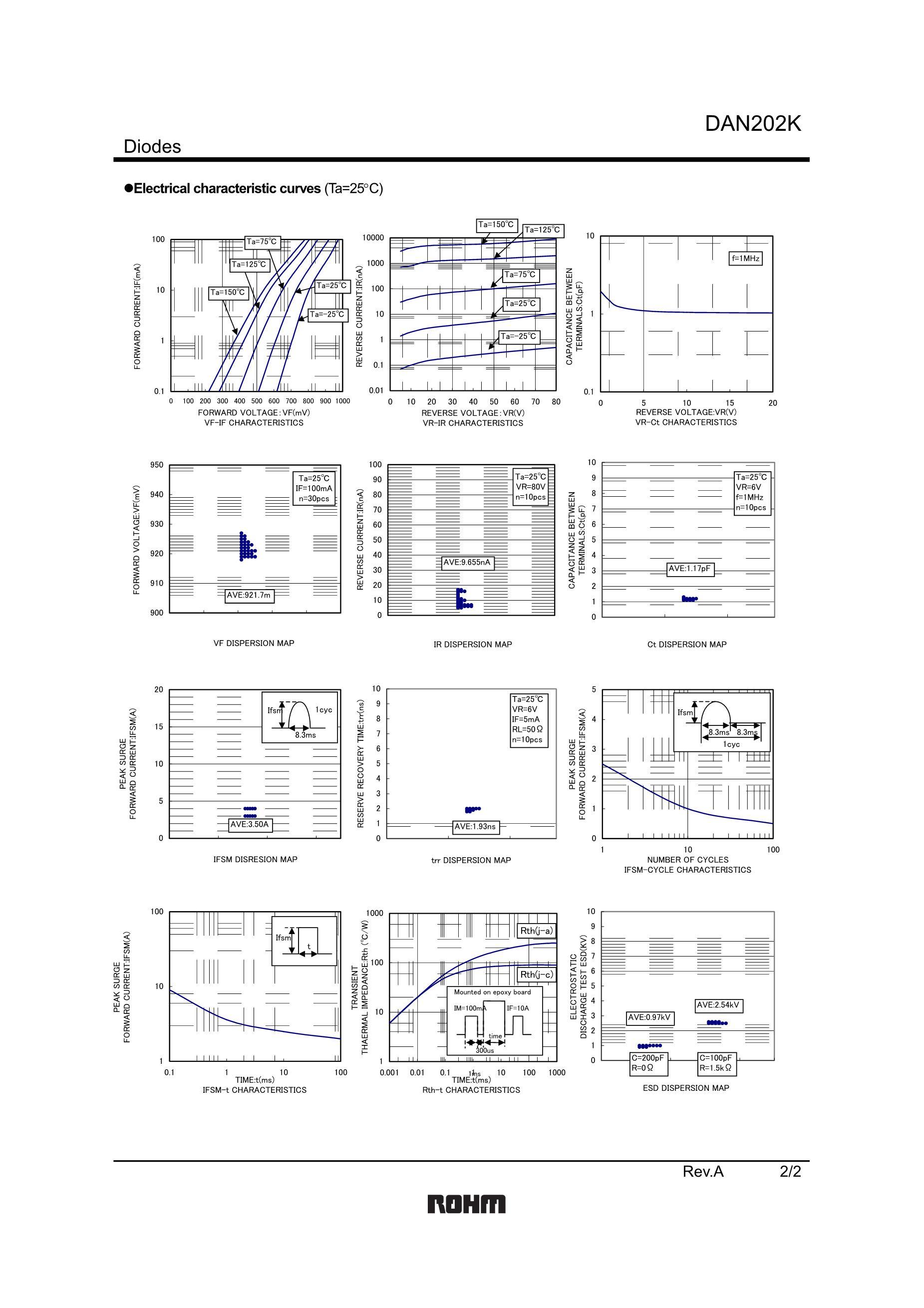 DAN209S's pdf picture 2