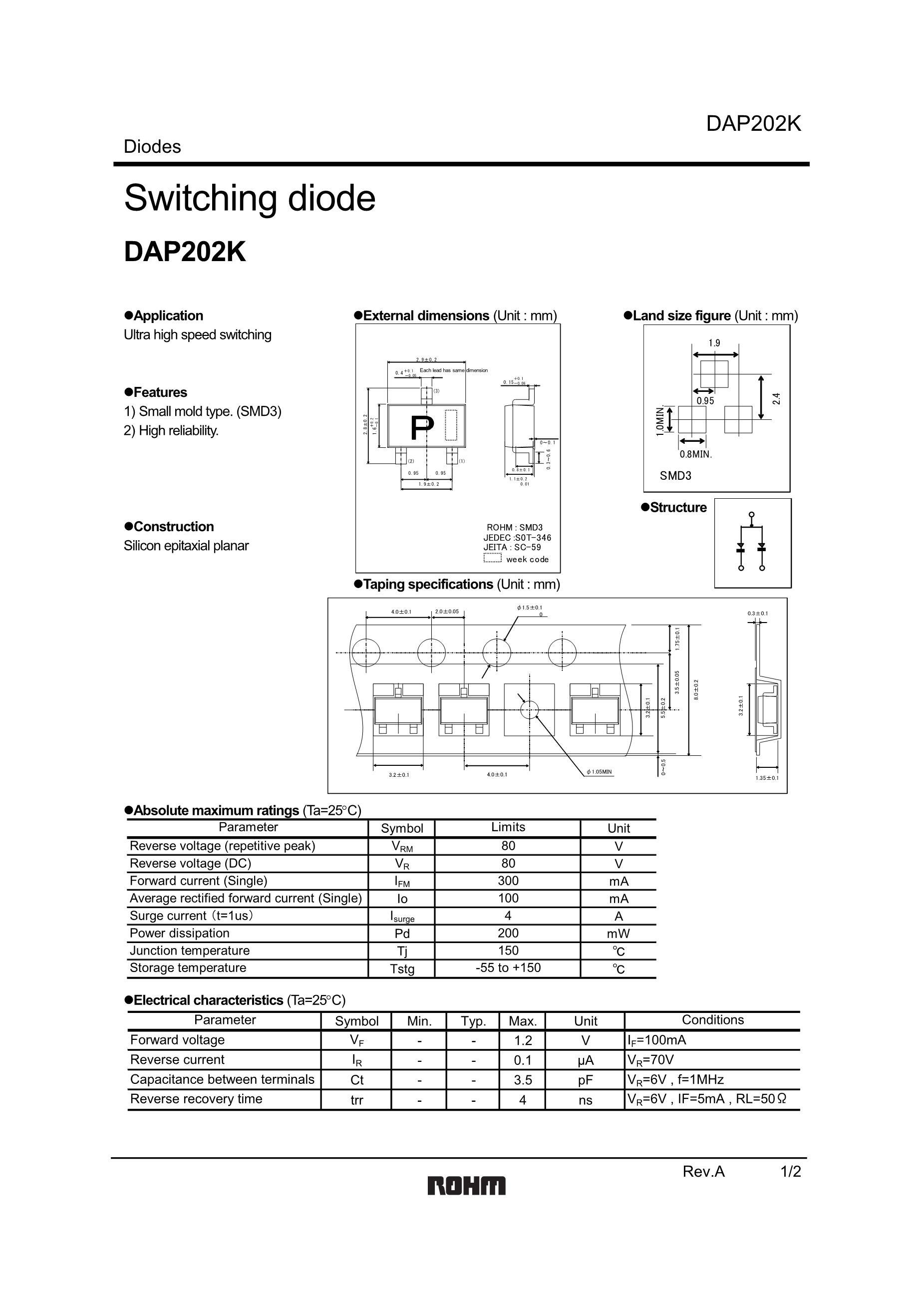 DAP202U's pdf picture 1