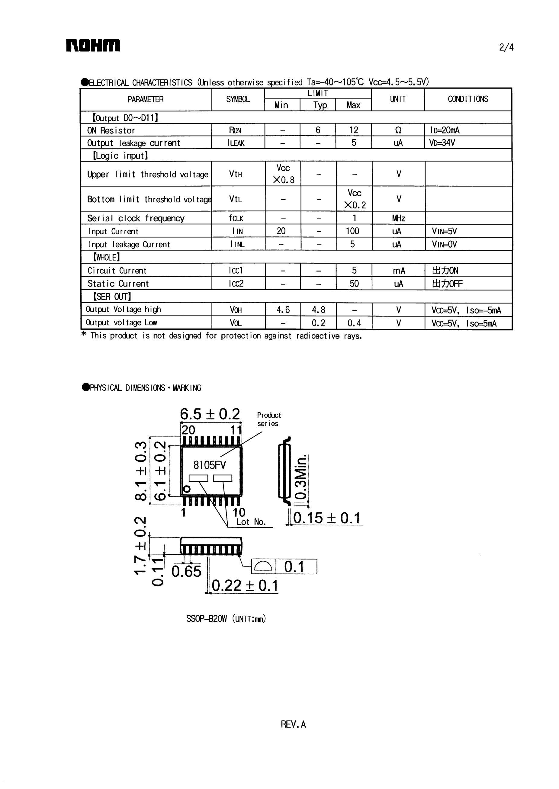 BD8143MUV-E2's pdf picture 2