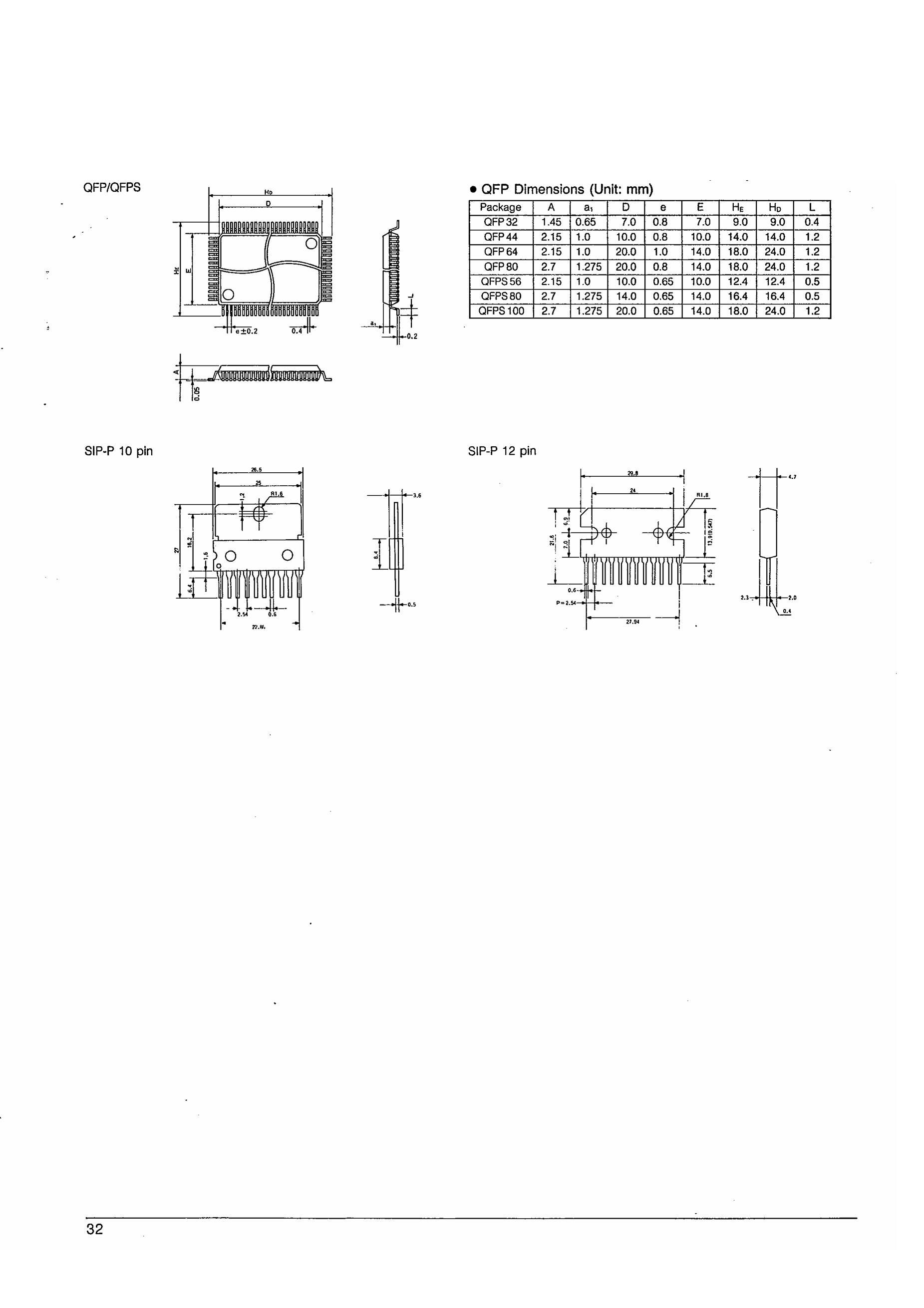 BA8780's pdf picture 2