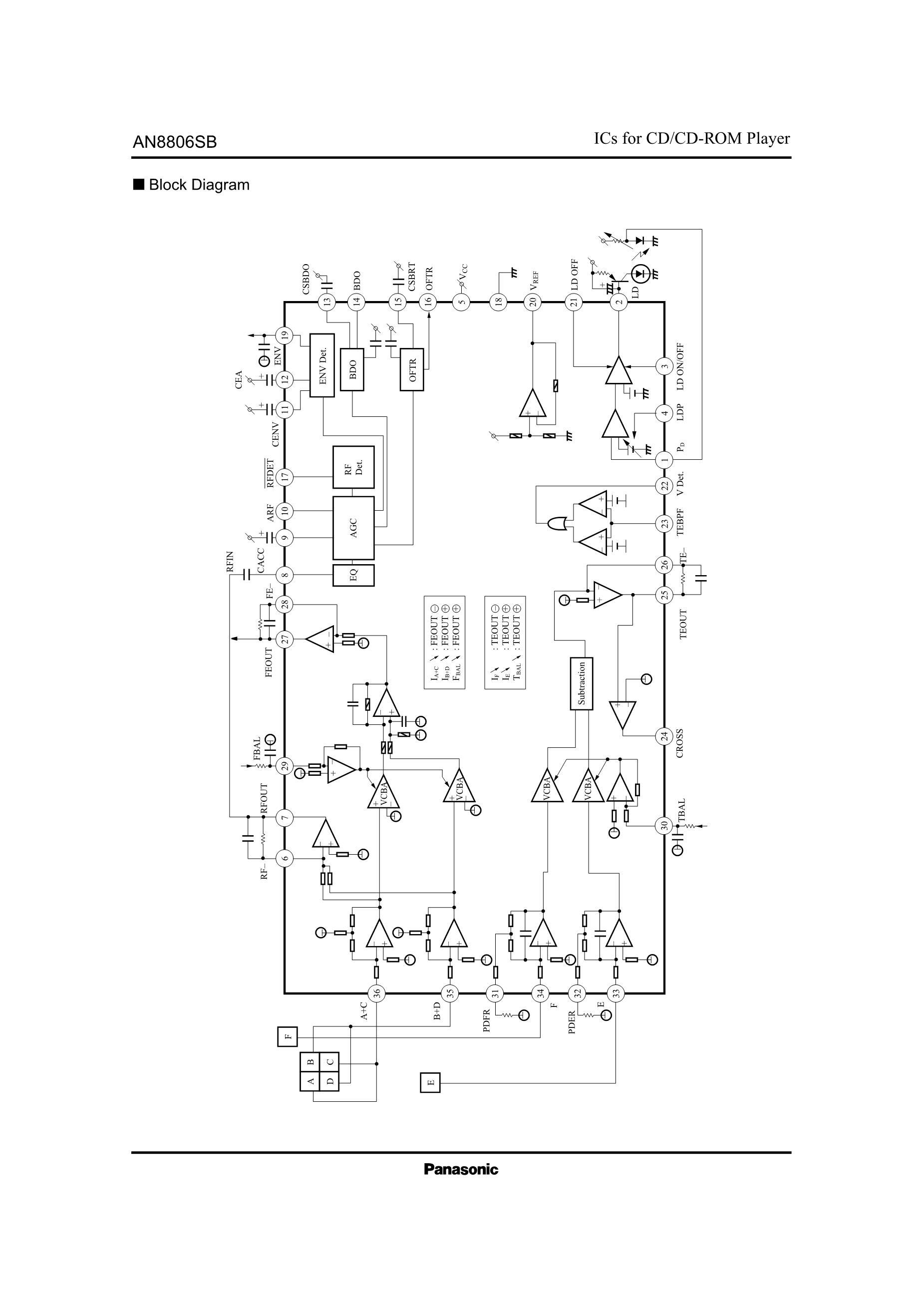 AN8848SB's pdf picture 2