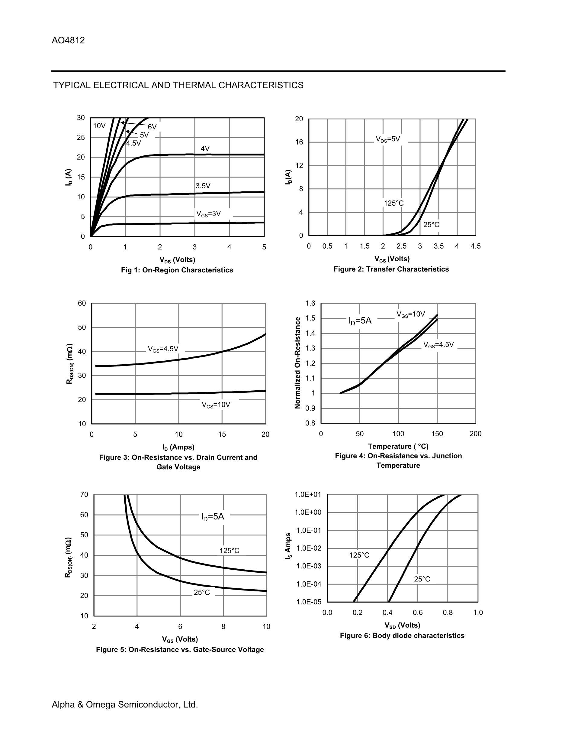 AO4812B's pdf picture 3