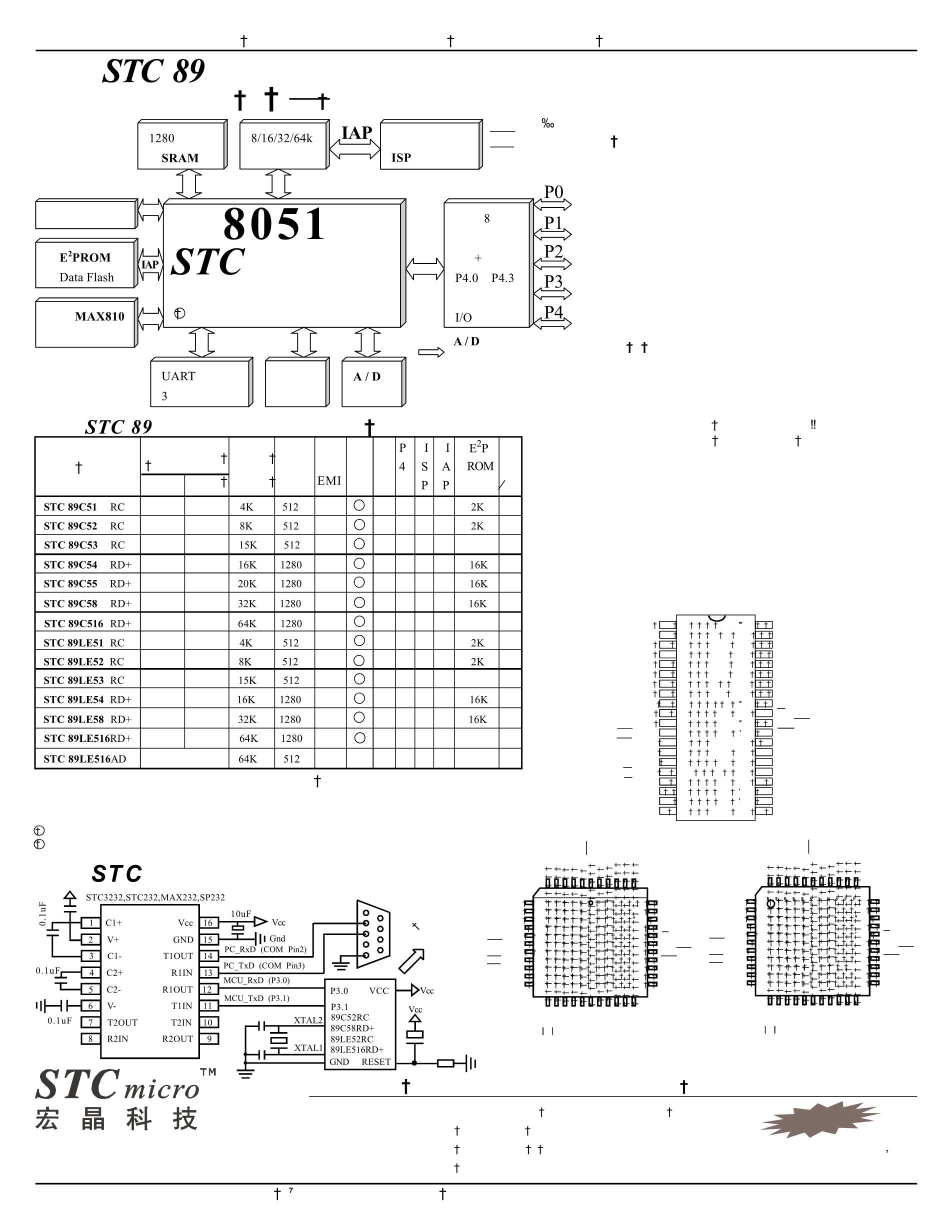 STC10F08XE-35C-LQFP44's pdf picture 3