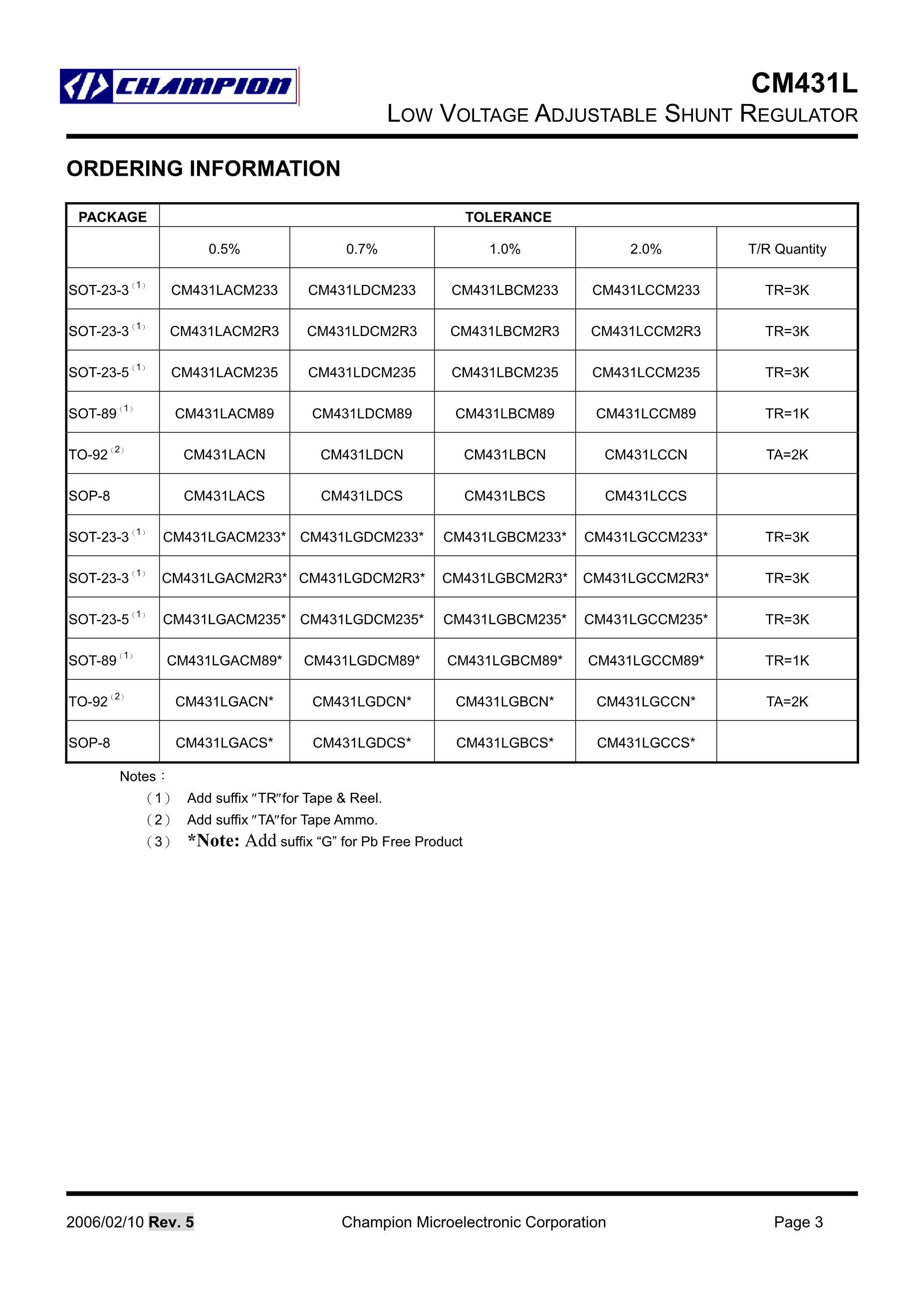 CM4312A2's pdf picture 3