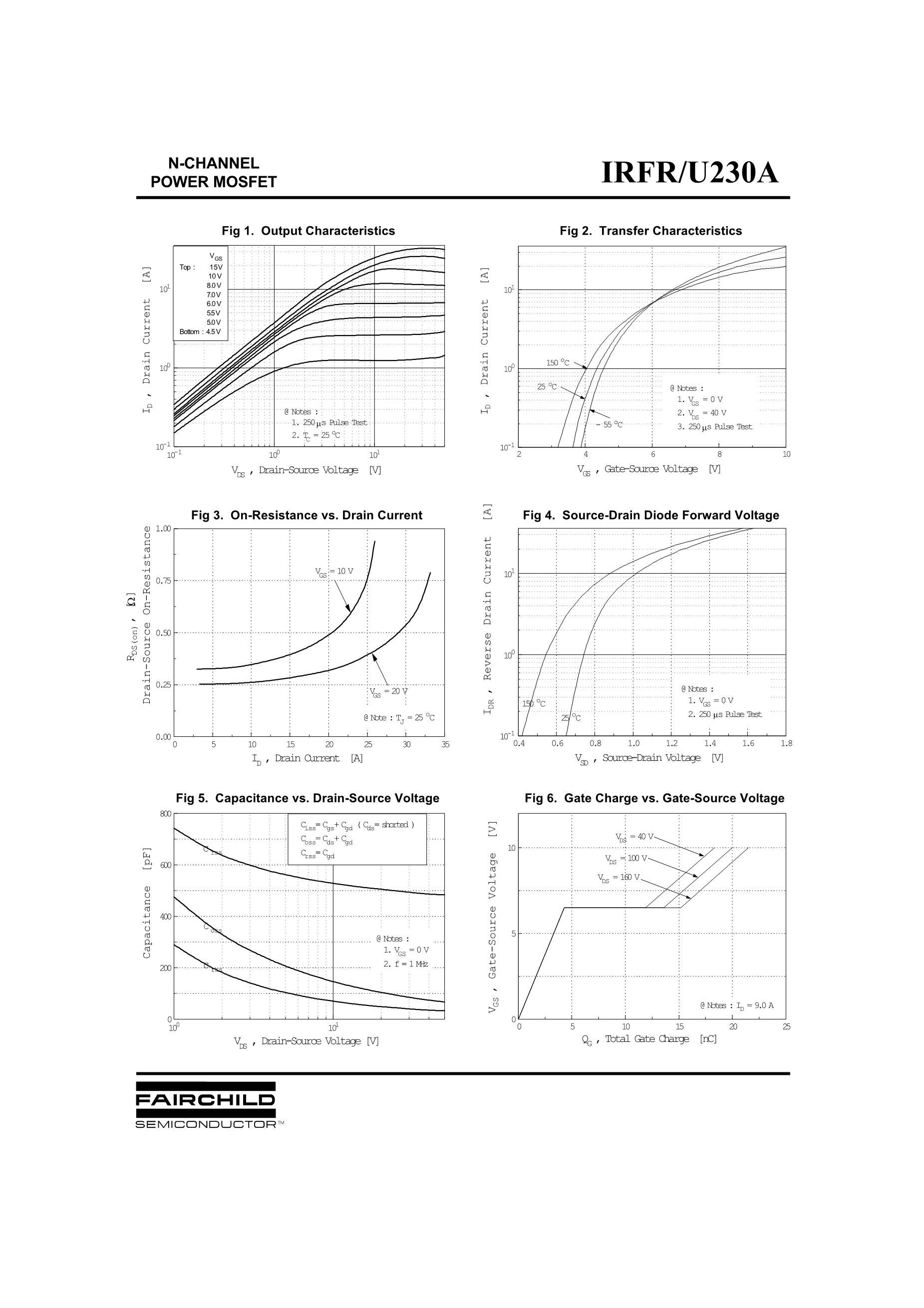IRFU224's pdf picture 3
