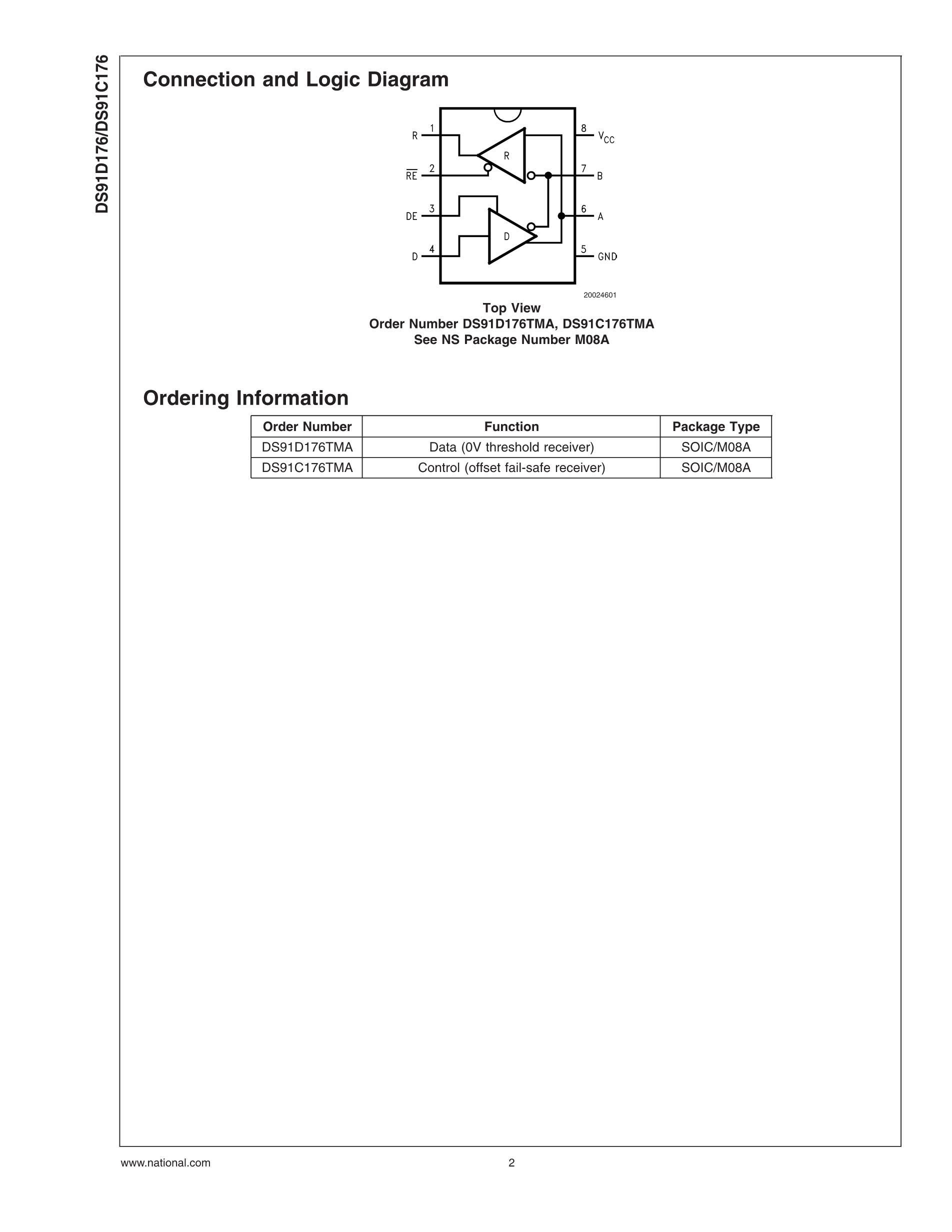 DS91M125TMAX/NOPB's pdf picture 2