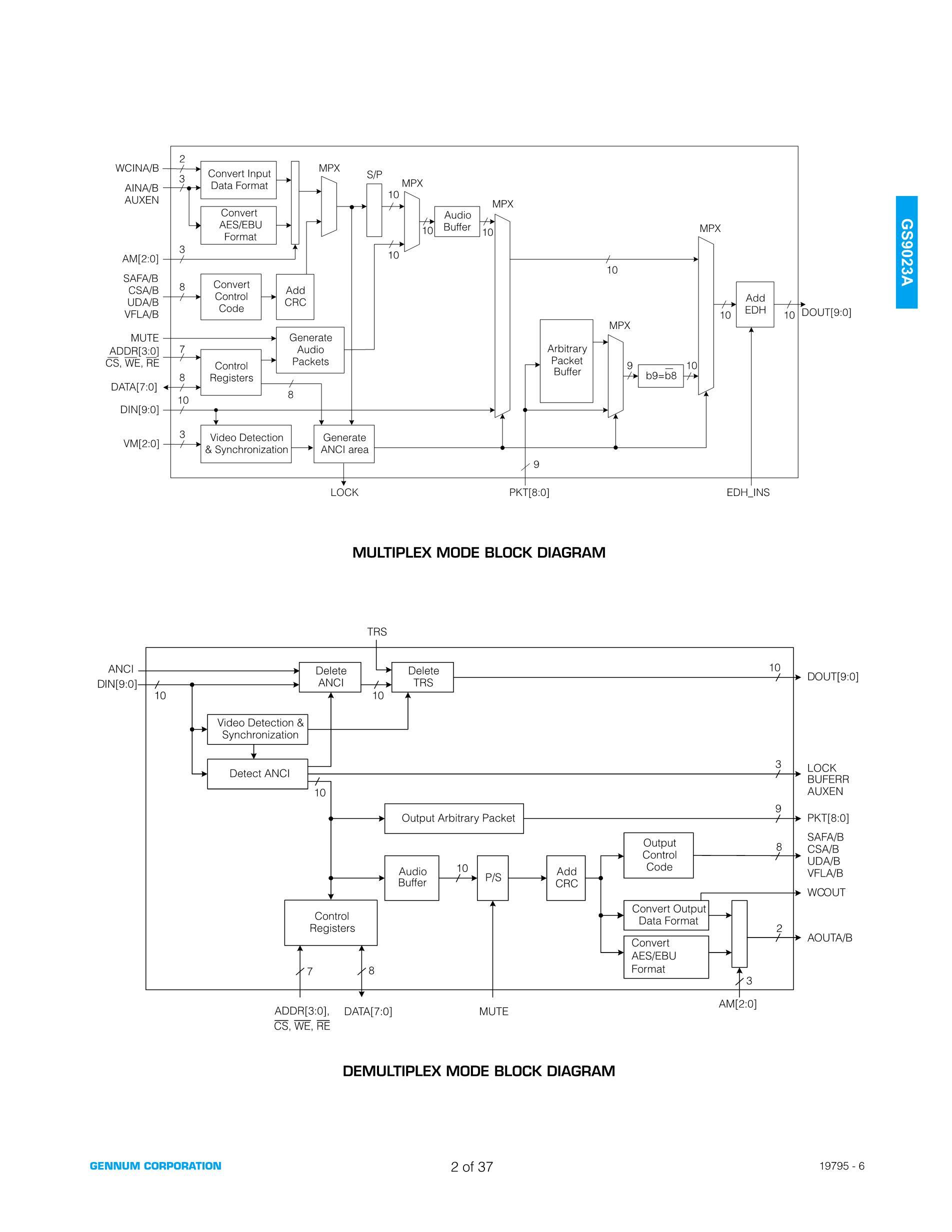 GS9060-CFE3's pdf picture 2