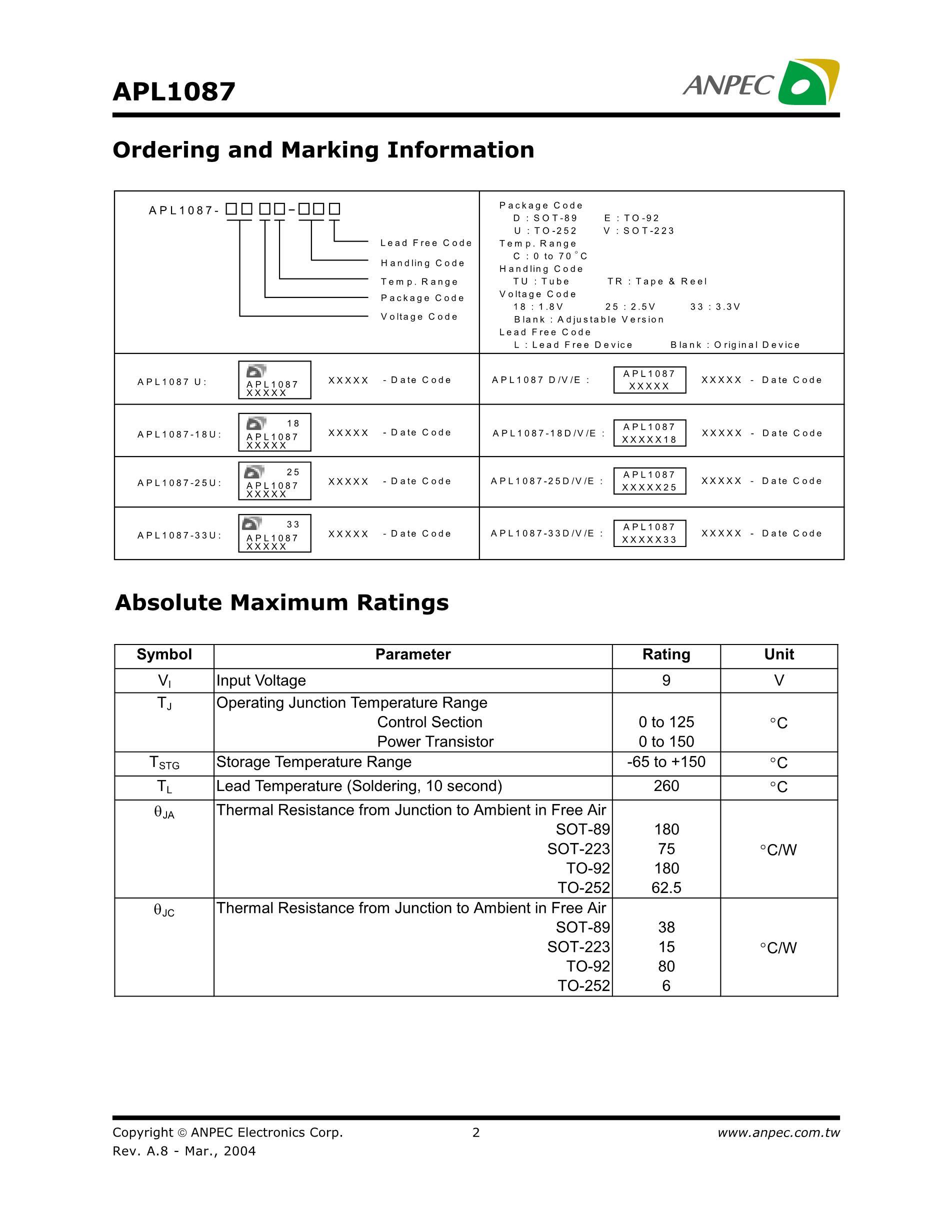 APL1085UC's pdf picture 2