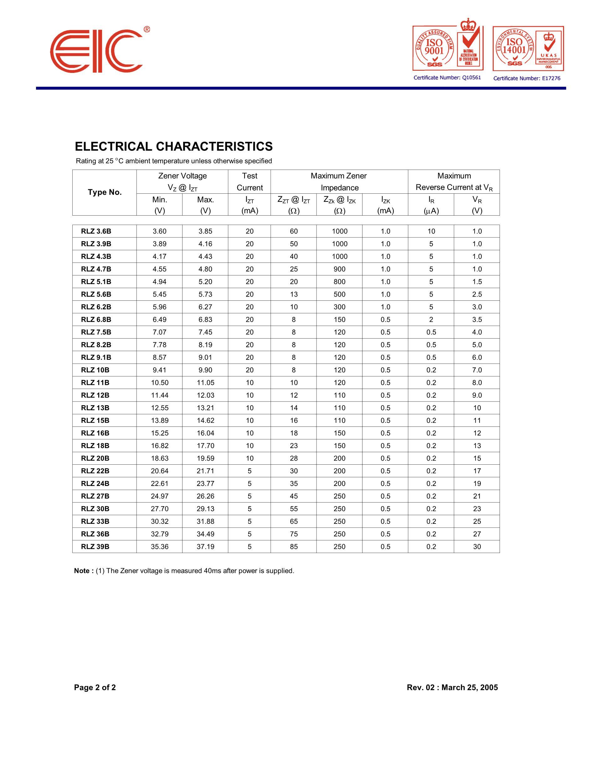 RLZ3.3A's pdf picture 2