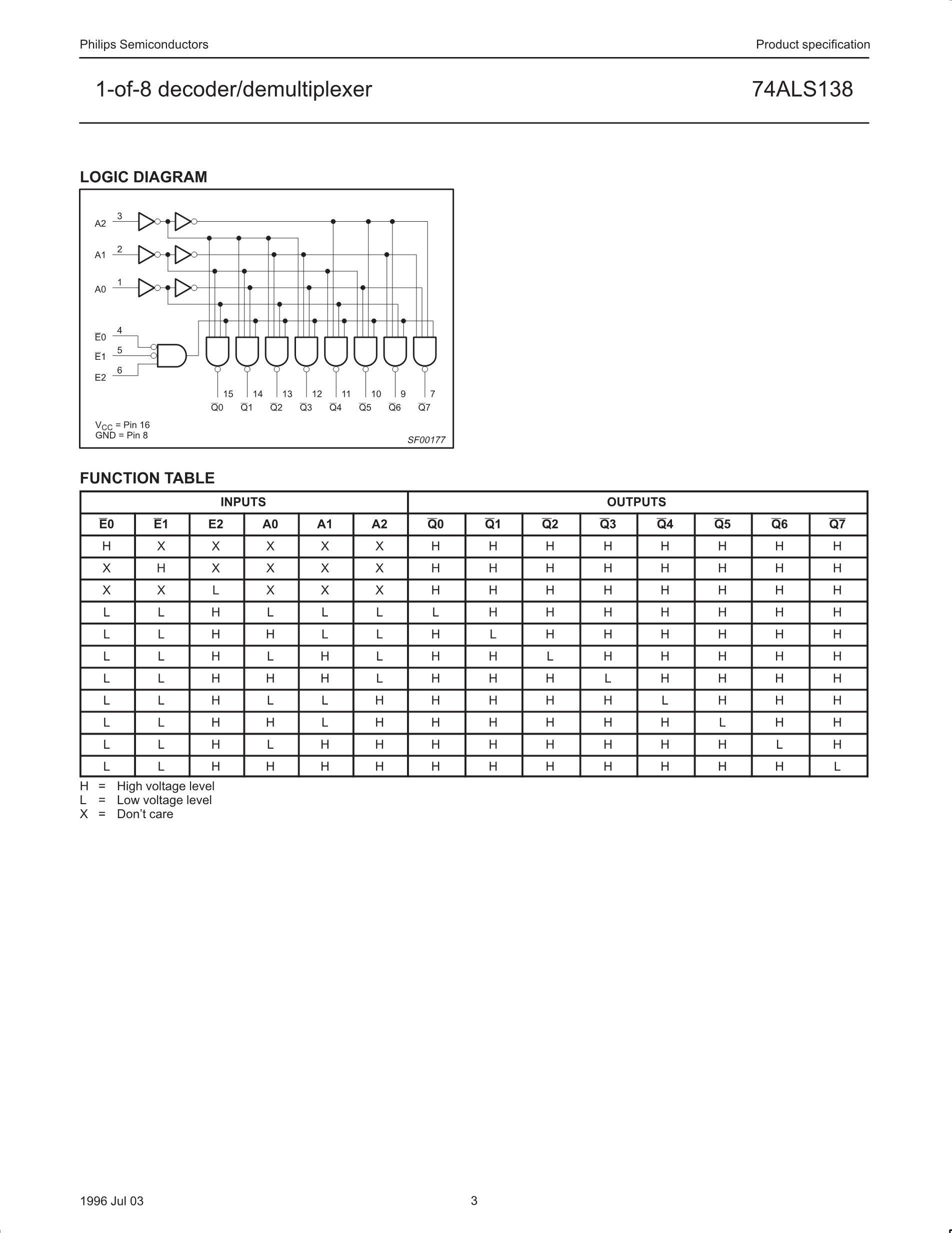 74ALVT16244DGG,518's pdf picture 3