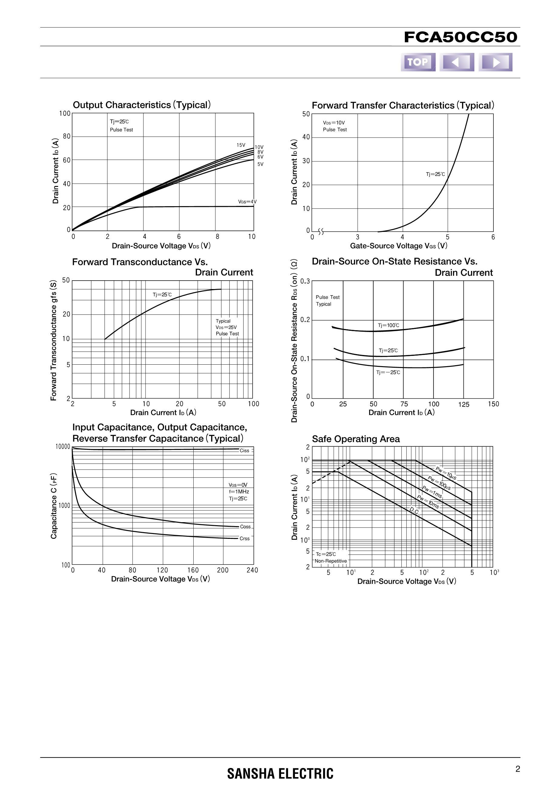 SANREX's pdf picture 2