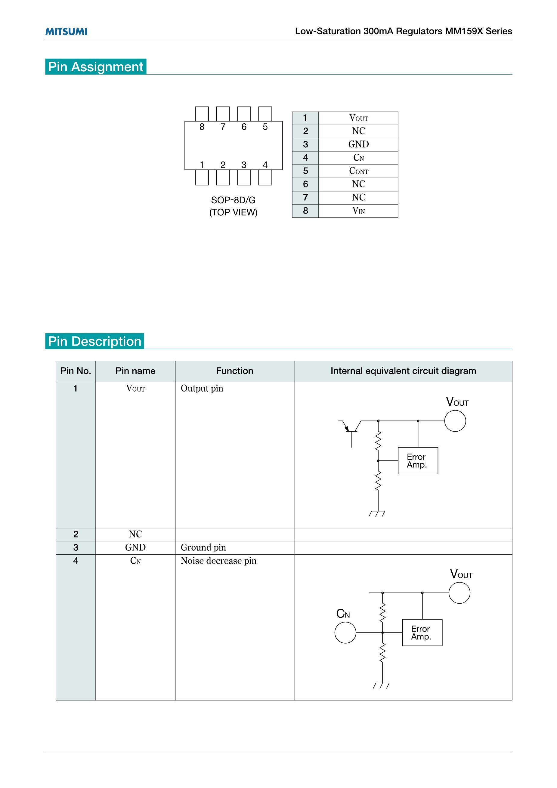 MM1573FNL/A35AH's pdf picture 2