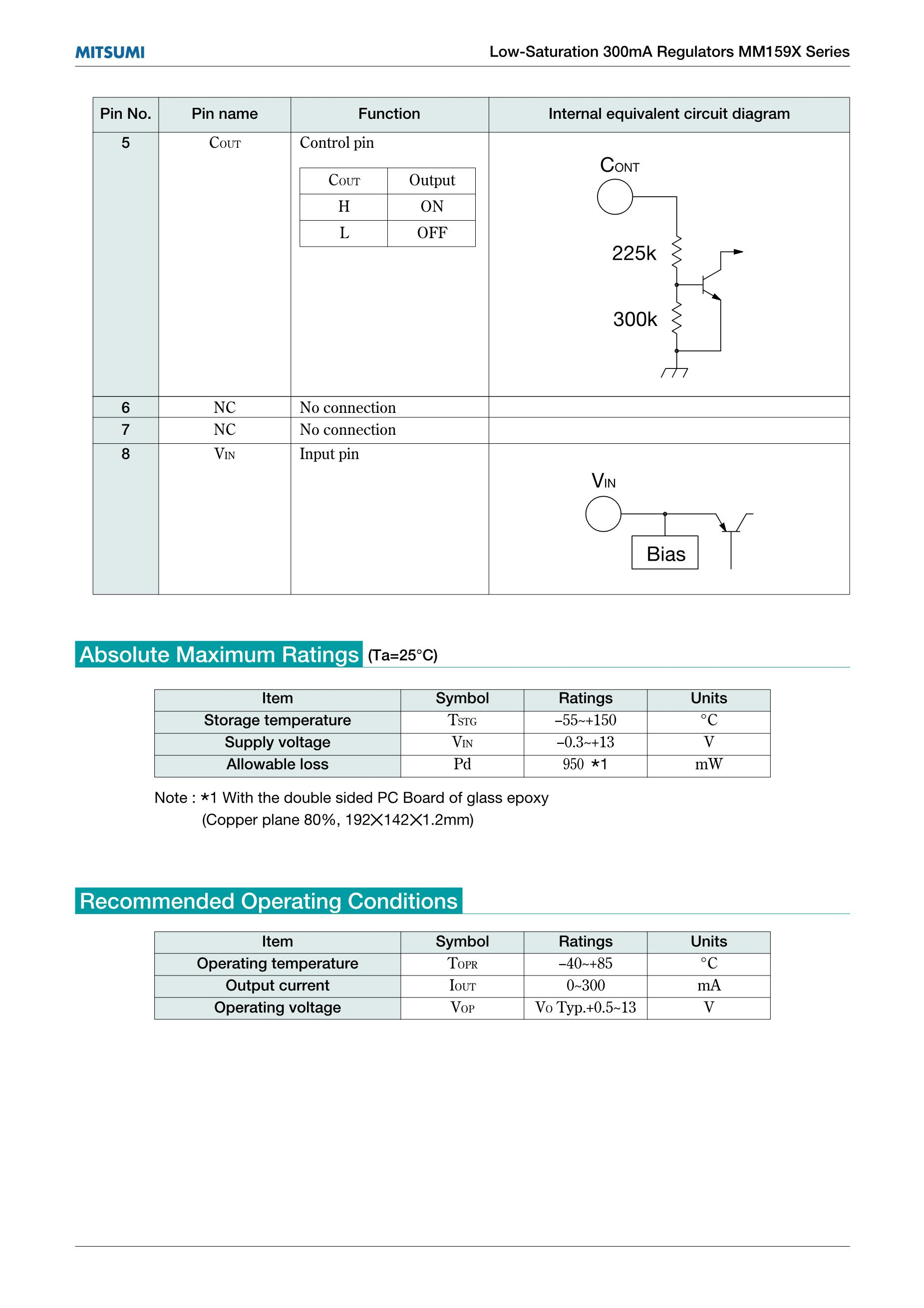 MM1573FNL/A35AH's pdf picture 3