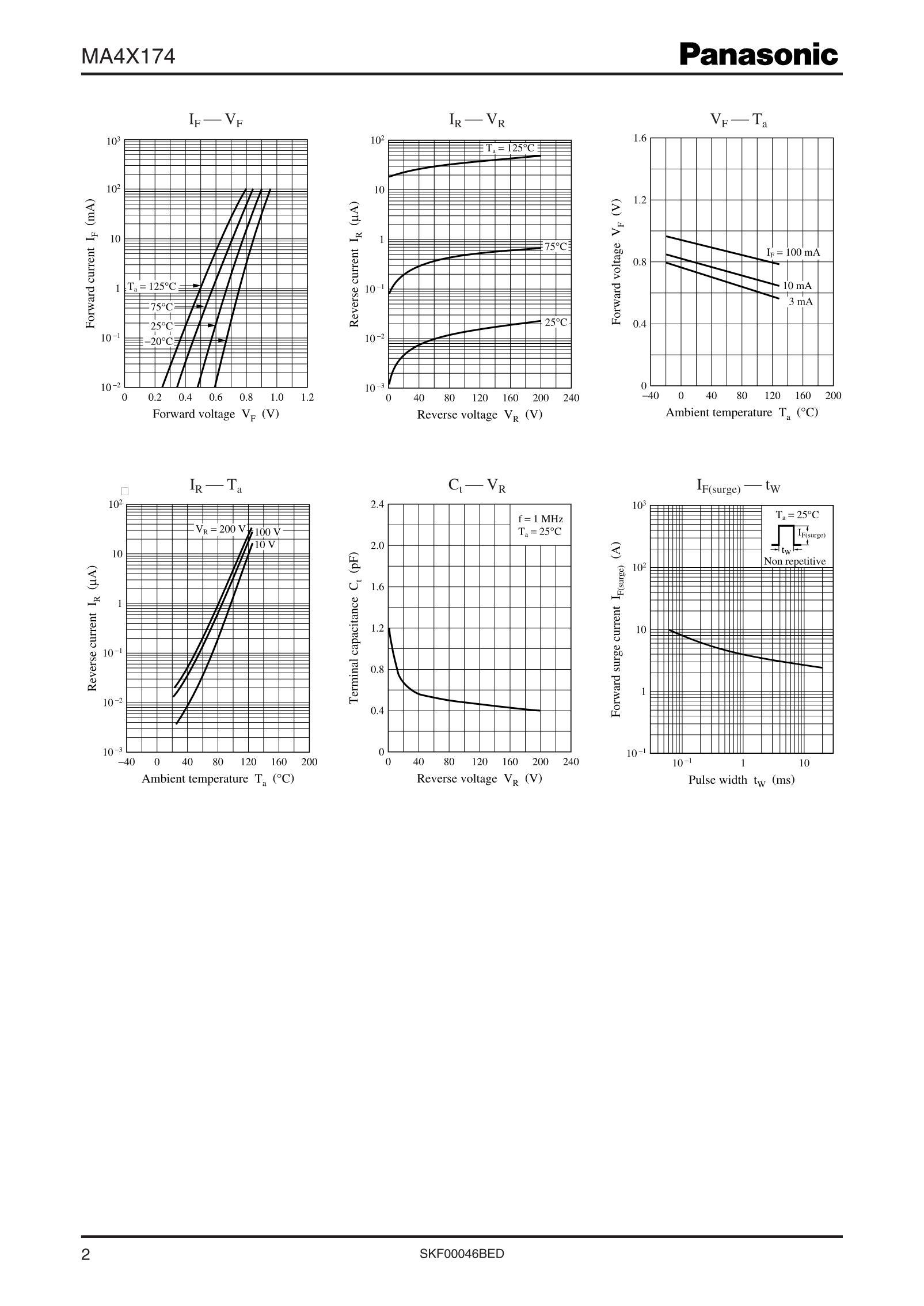 MA17-04's pdf picture 2