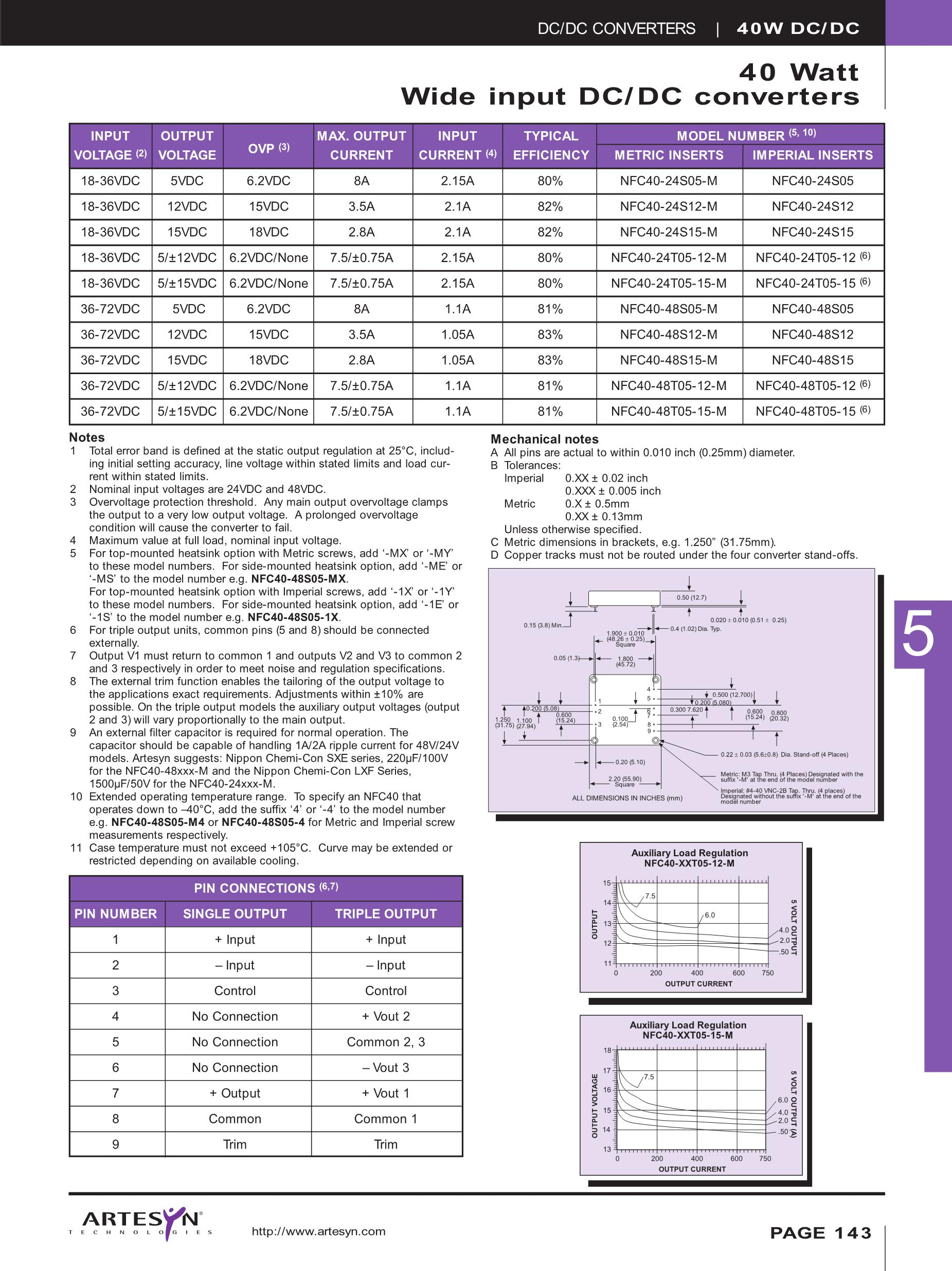 NFC40-24T05-12's pdf picture 2