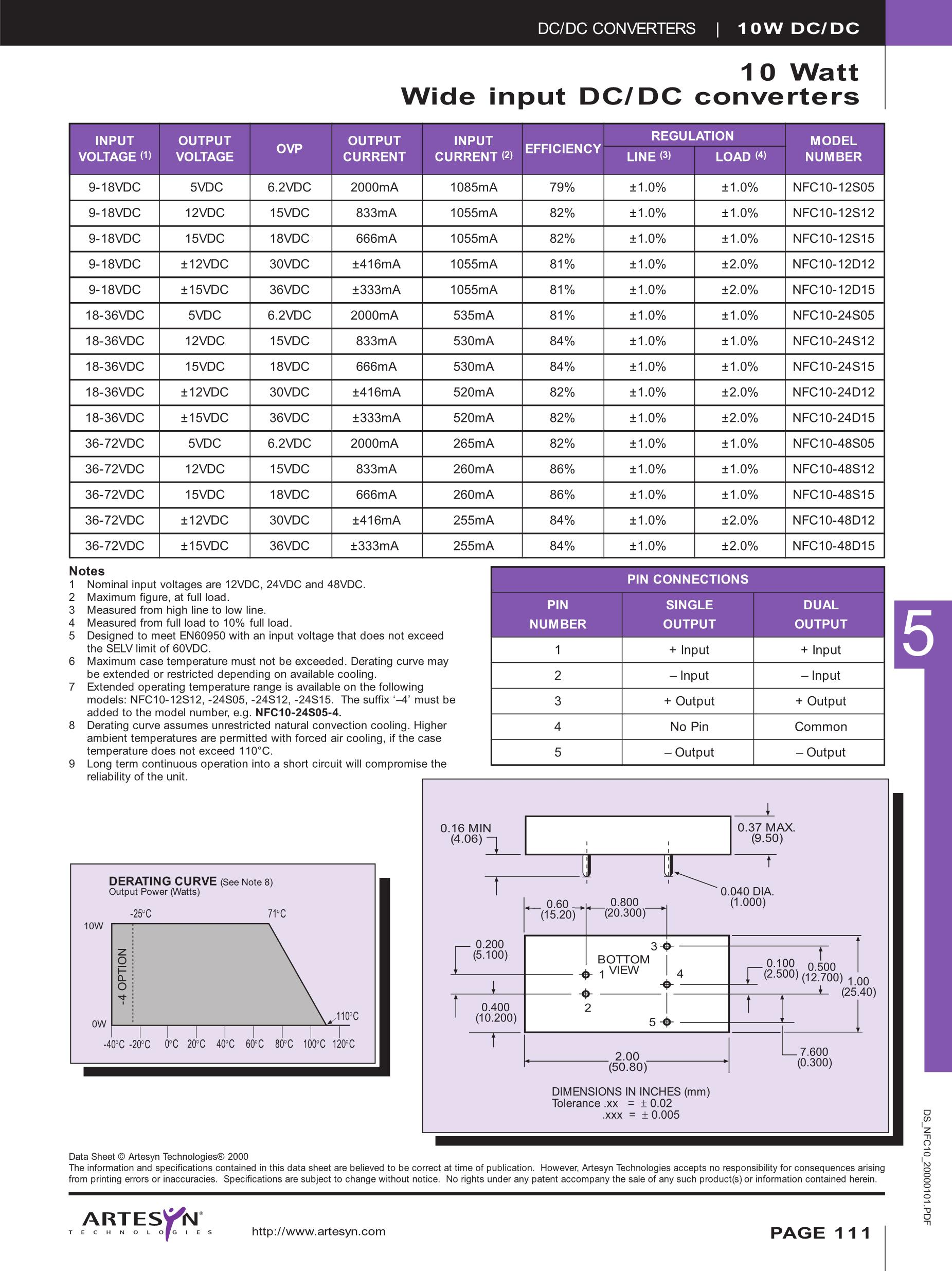 NFC1048S12's pdf picture 2