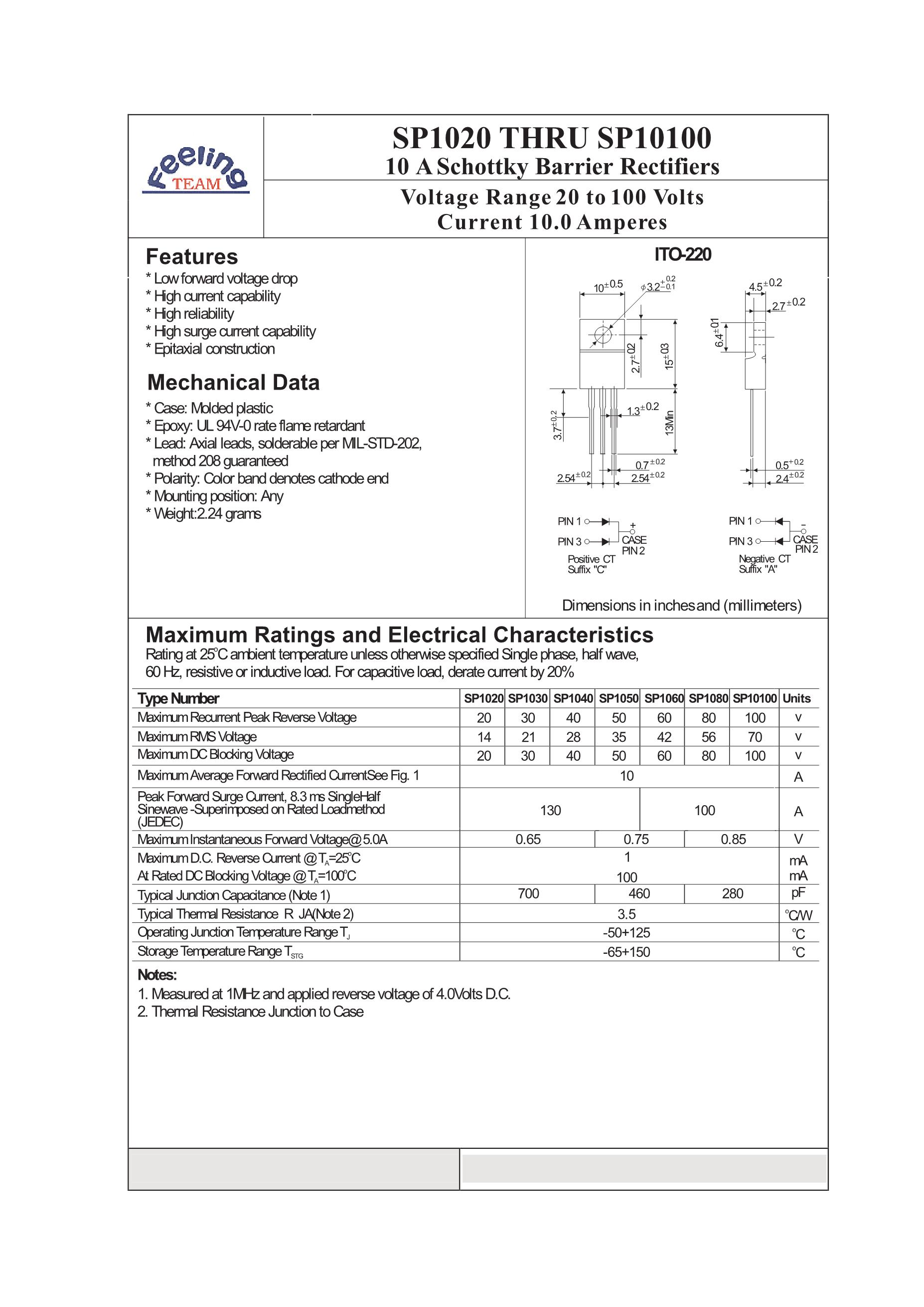 SP1004AS2's pdf picture 1