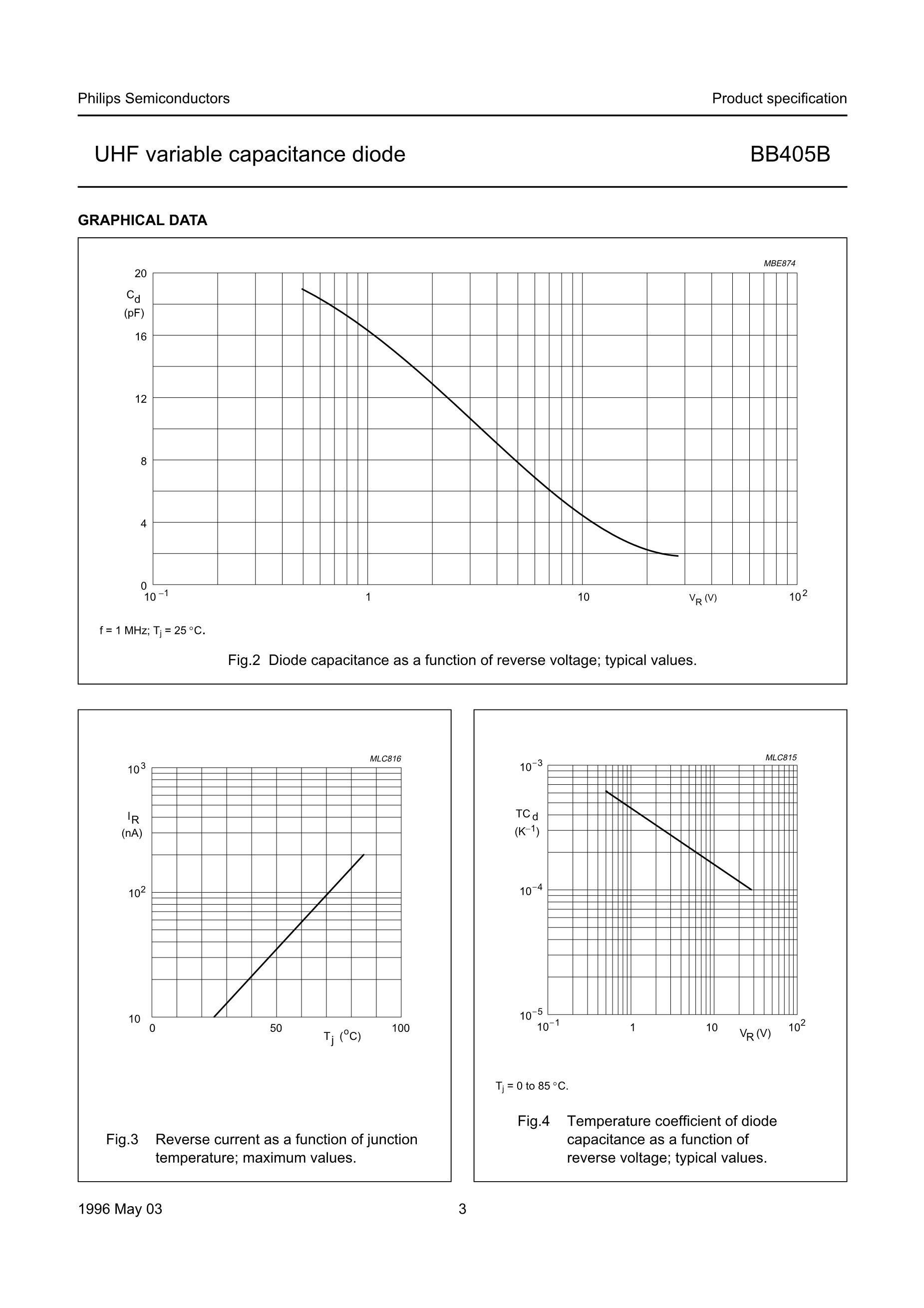405's pdf picture 3