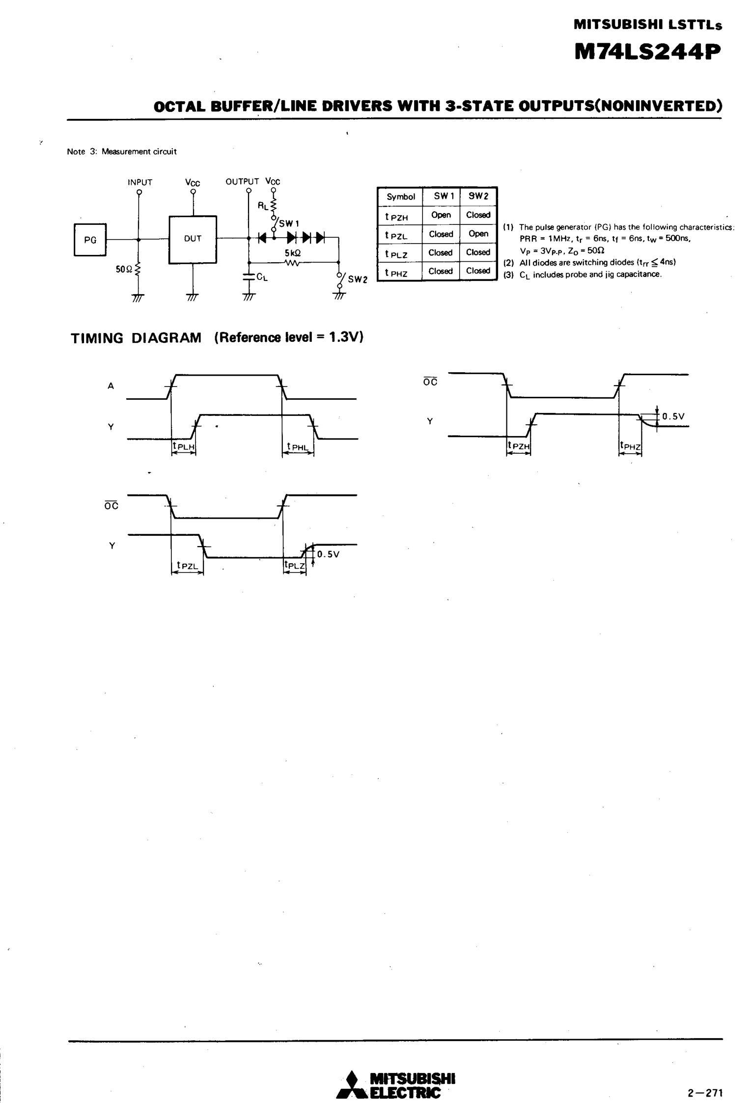 M74LS93P's pdf picture 3
